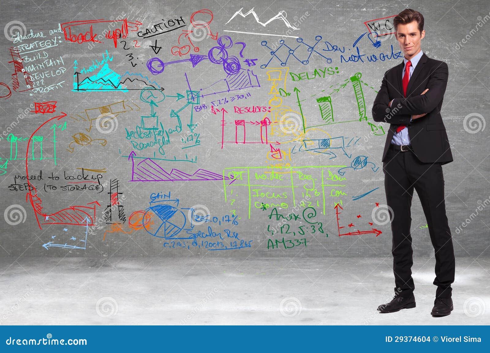 Affare che sta davanti ad una parete in pieno dei calcoli