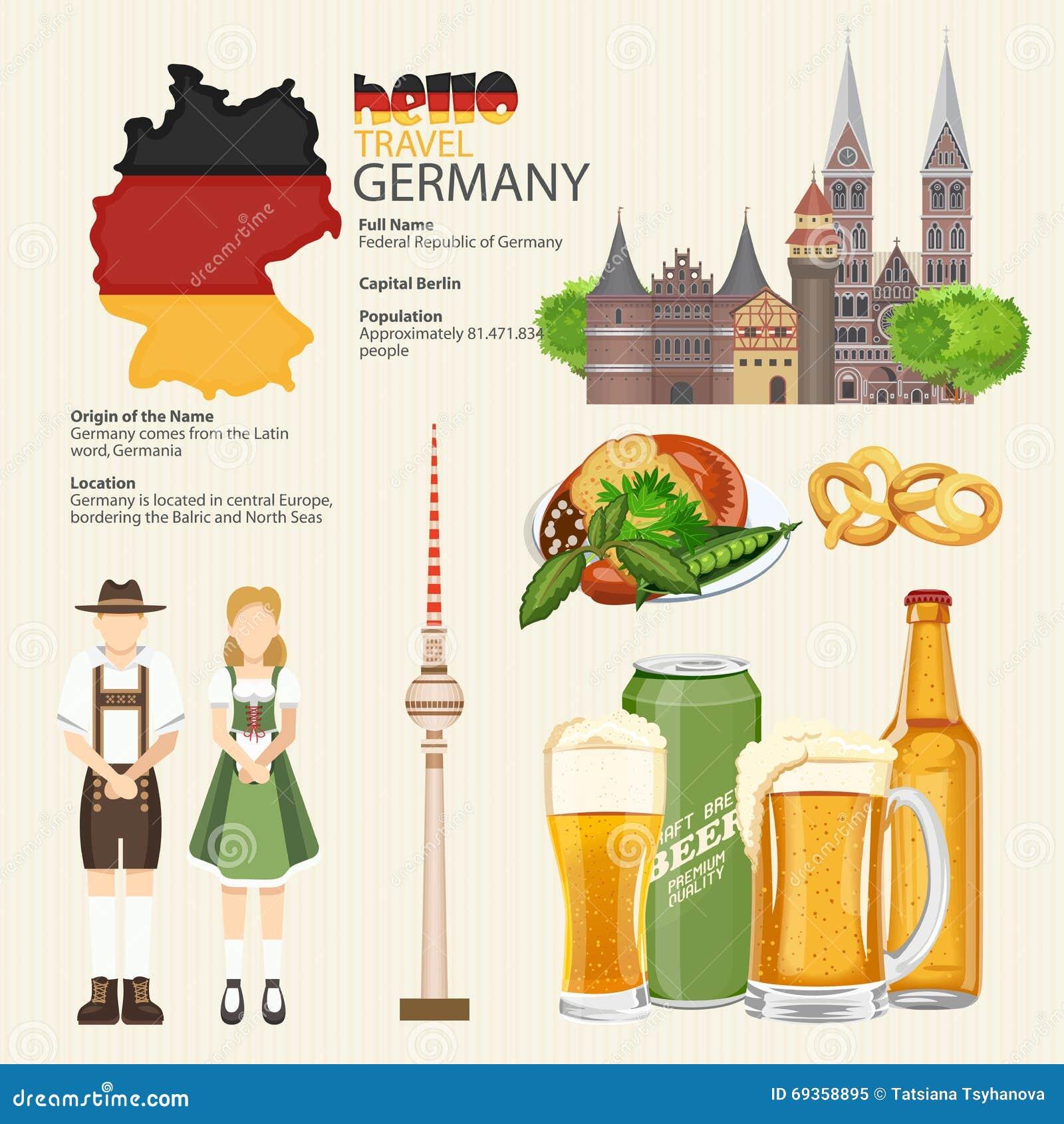 Affiche de voyage de l Allemagne Infographic Concept d architecture de voyage Fond touristique avec des points de repère, château