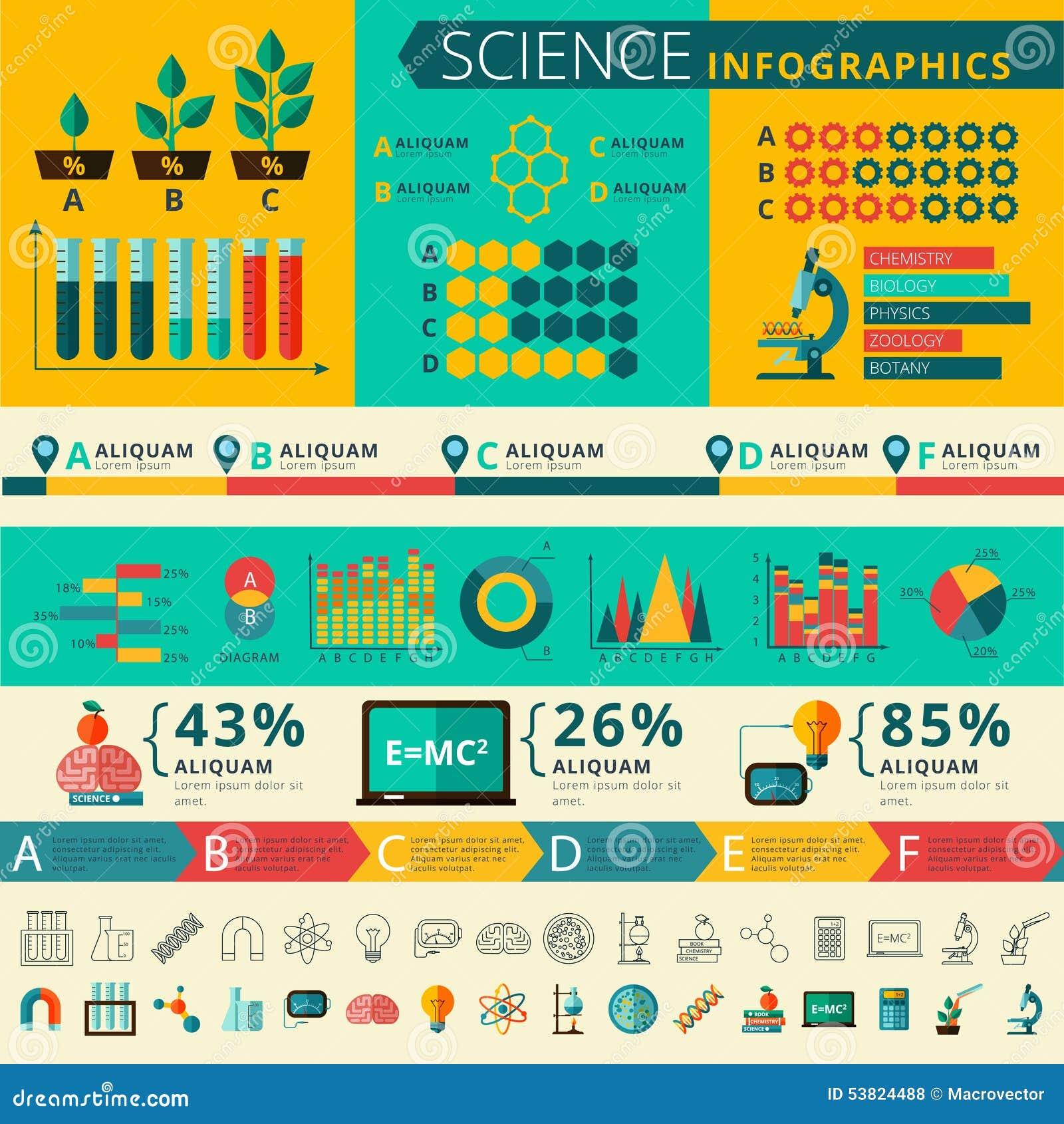 ... Vecteur: Affiche infographic de présentation de rapport de la Science