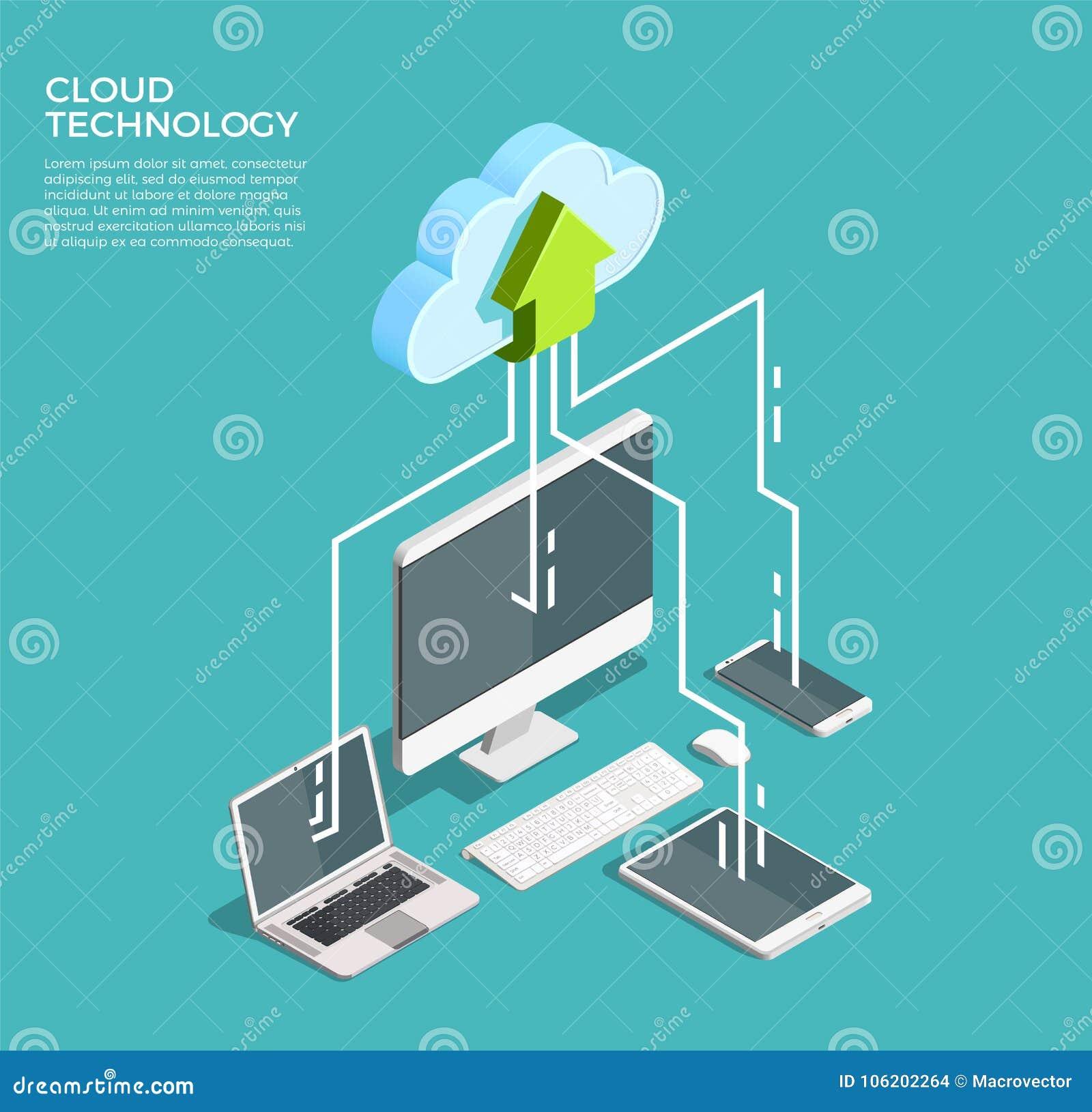 Affiche isométrique de technologie informatique de nuage