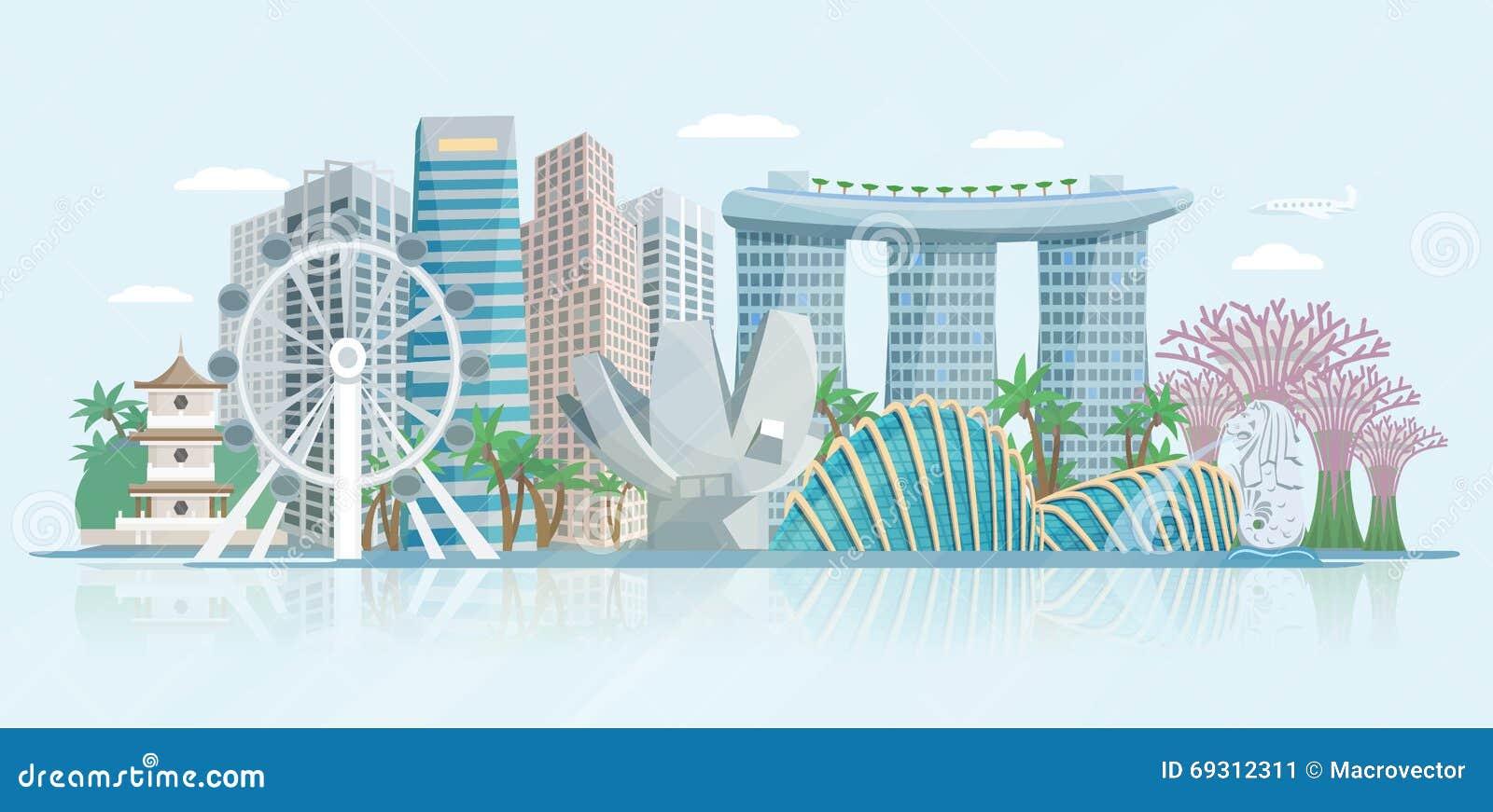Affiche plate de vue panoramique d horizon de Singapour