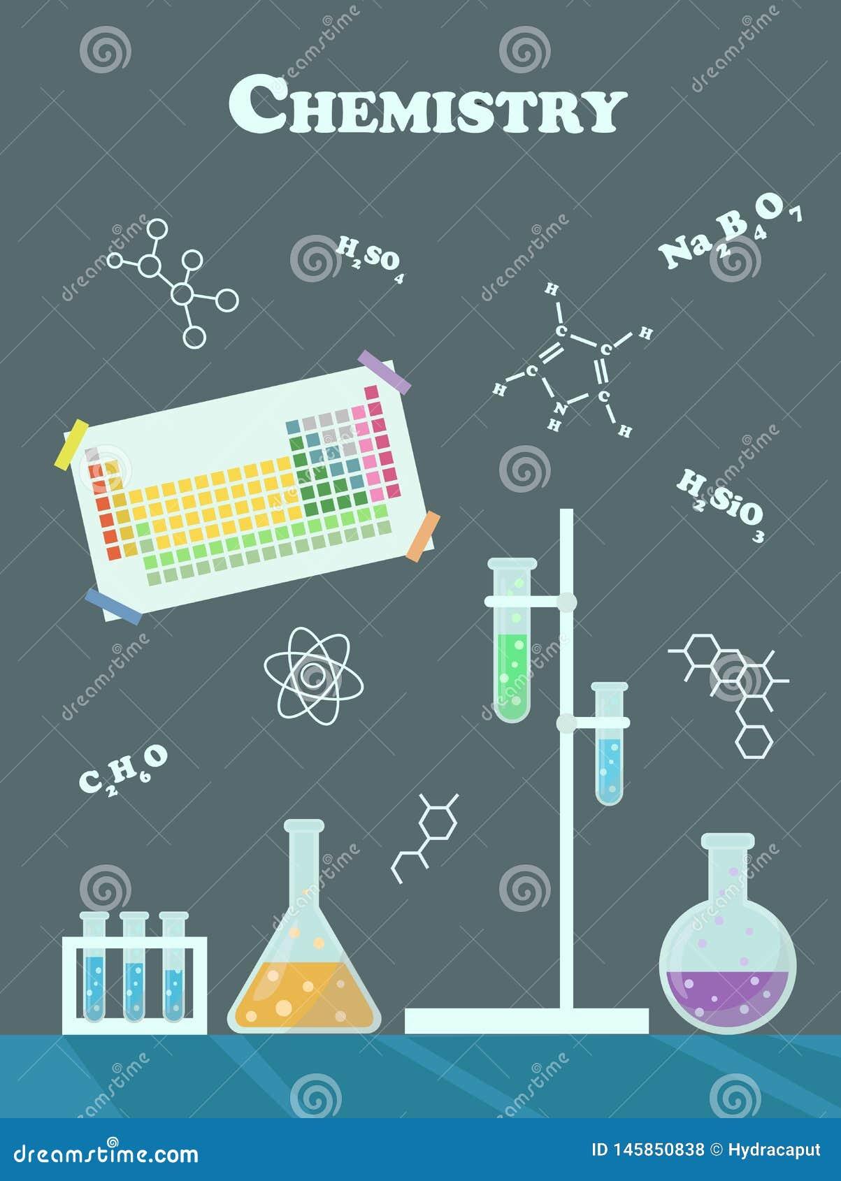 Affiche pour illustrer la leçon de chimie