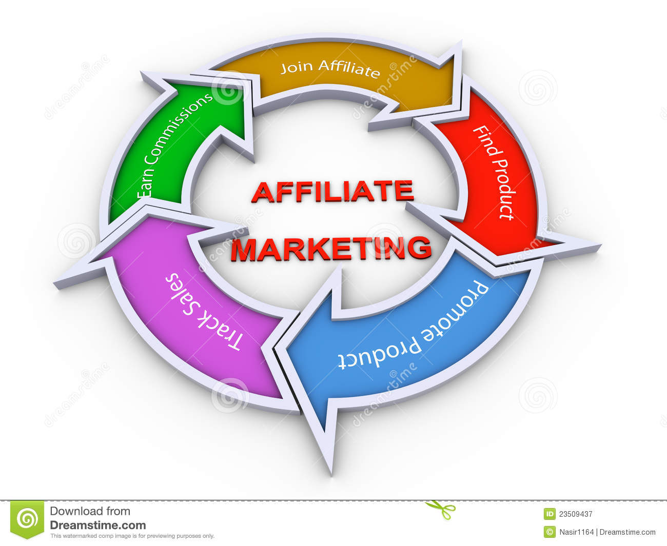 Free affiliate marketing software uk