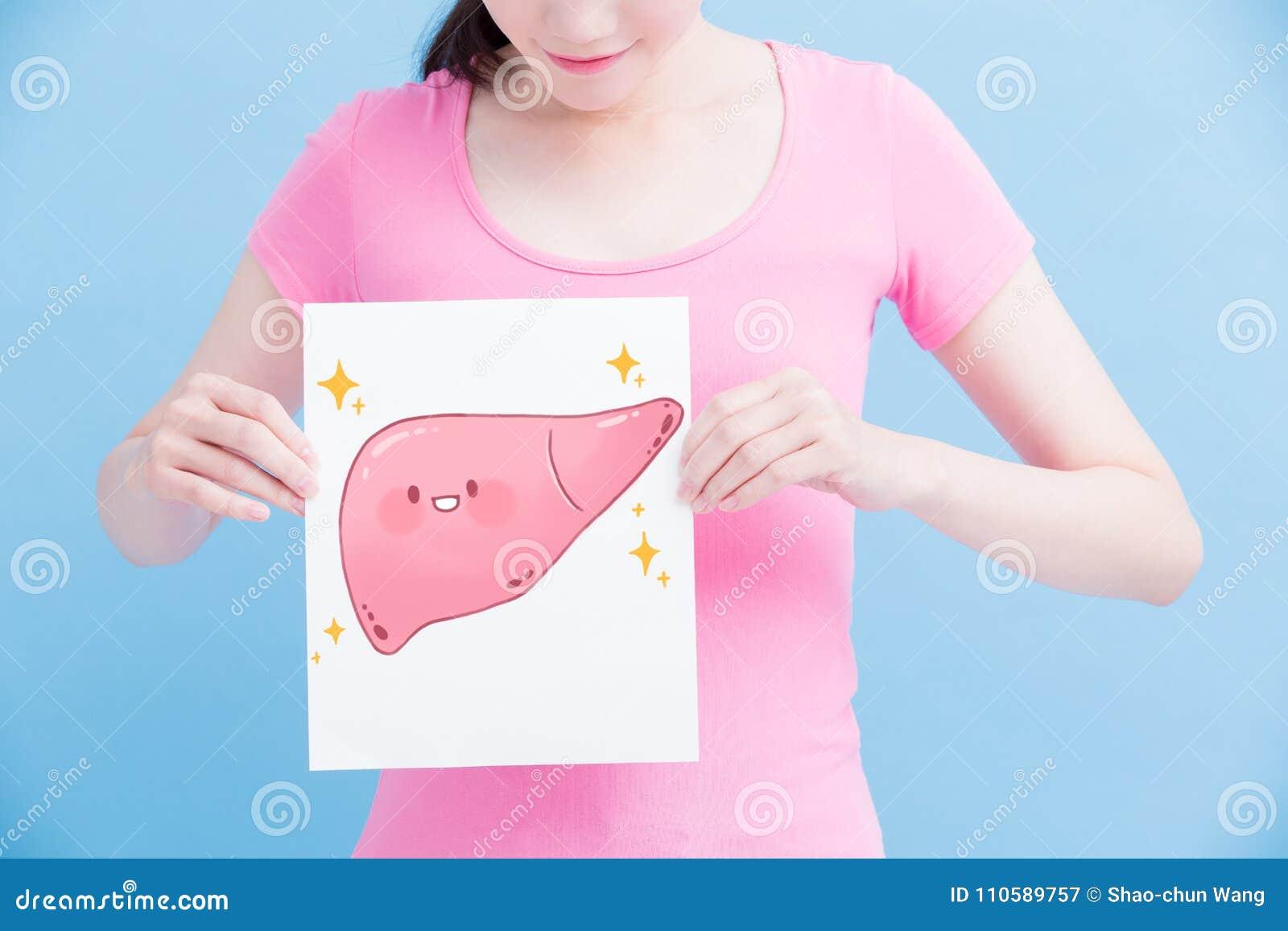 Affischtavla för lever för kvinnatagande vård-
