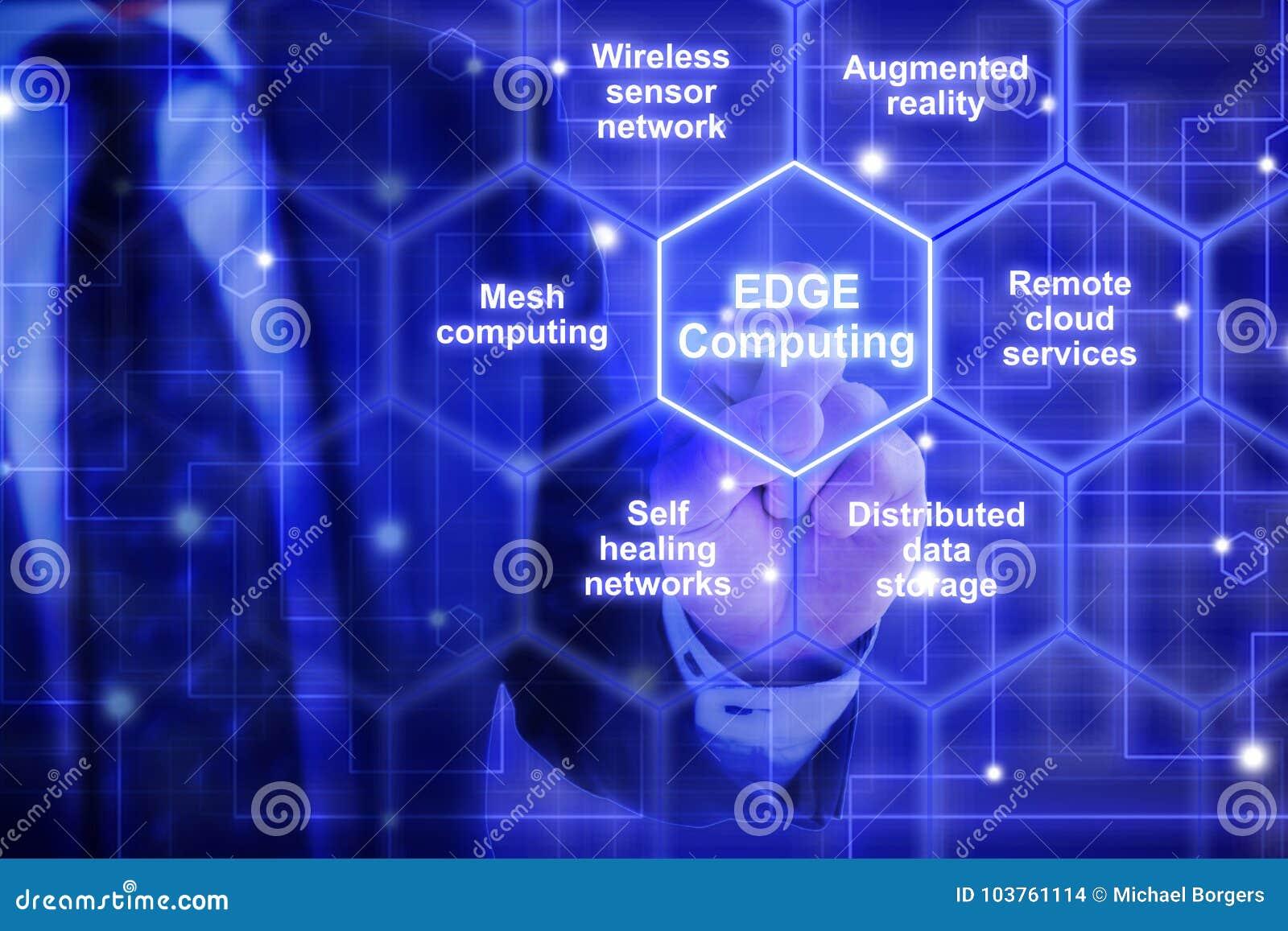 Afie a grade de computação do hexágono com palavras-chaves de um perito da TI