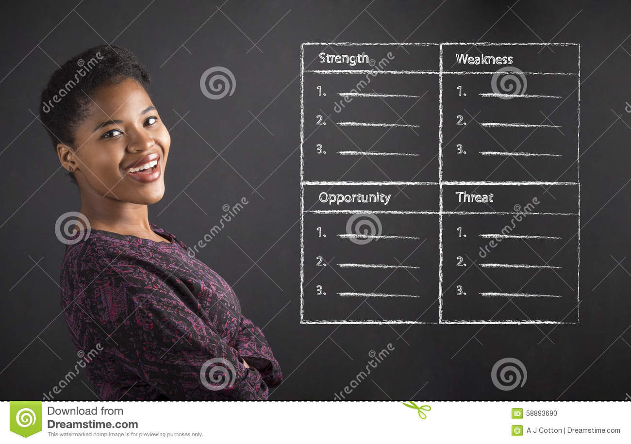 African American woman teacher or student with arms folded and SWOT analysis on black board