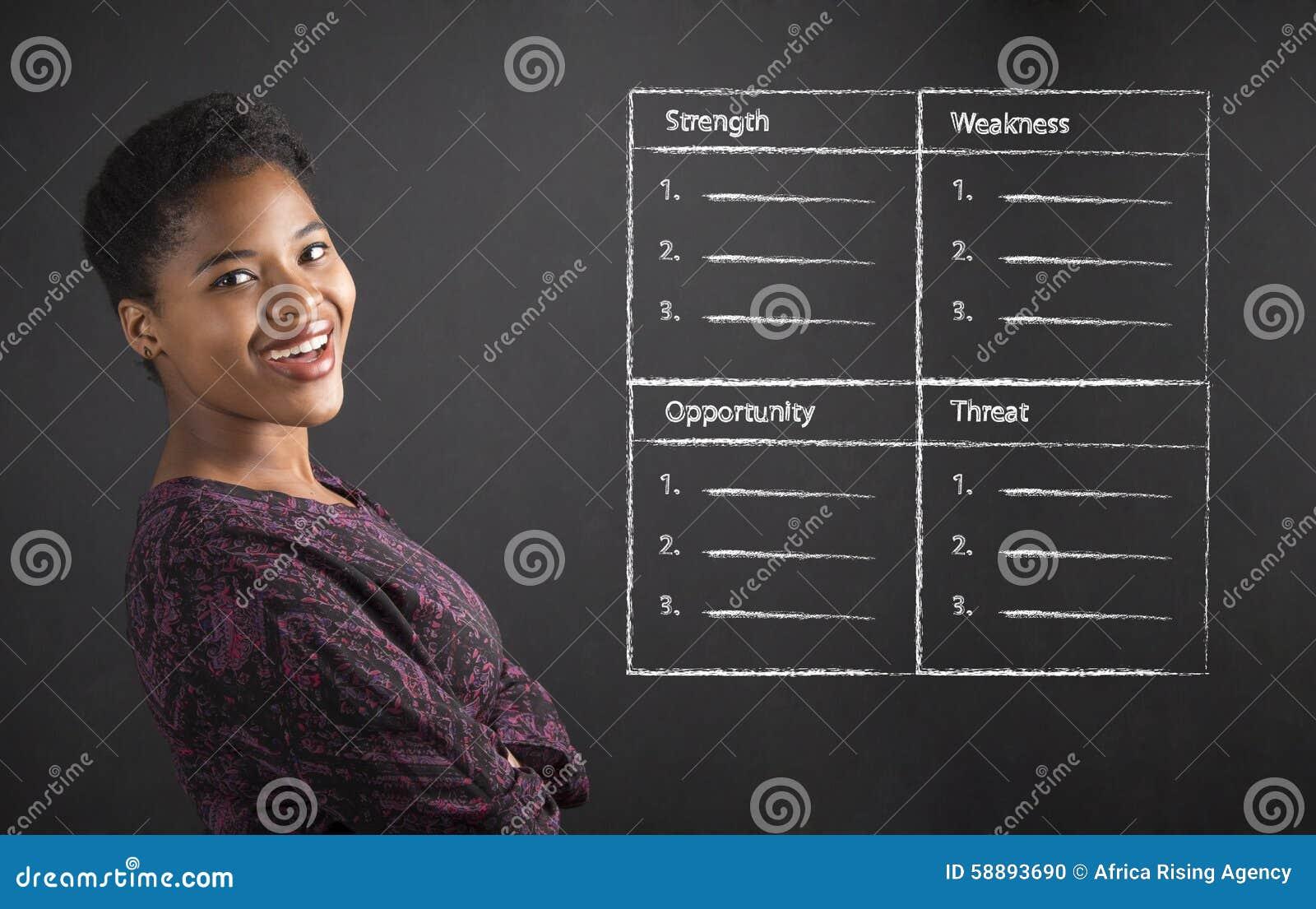 Afroamerikanerlehrerin oder -student mit den Armen gefaltet und Analyse DER SCHWEREN ARBEIT auf schwarzem Brett