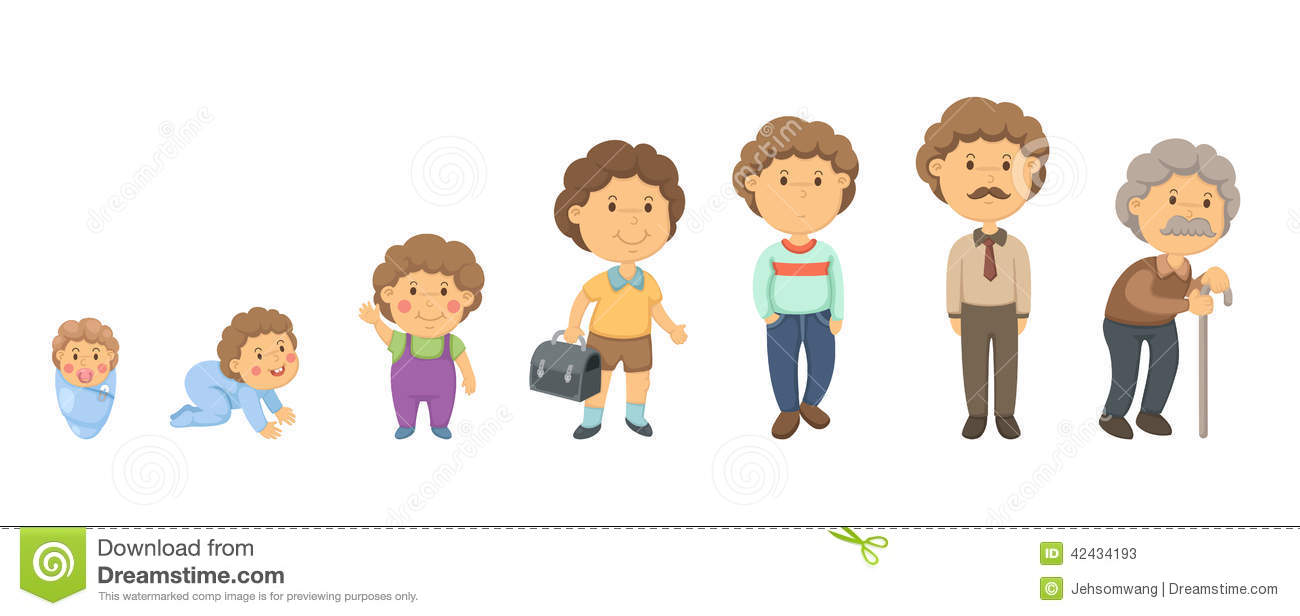 Human life stages for kids - photo#10