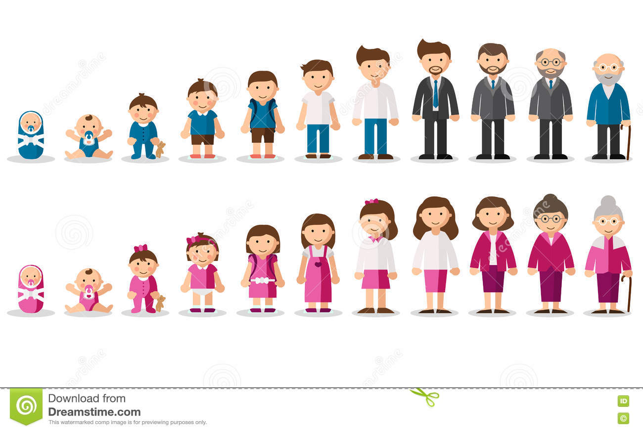 Aging Concept Of Female And Male Characters Stock Vector