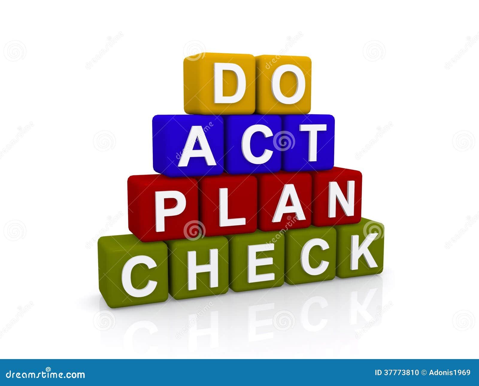 Agissent le plan et le contrôle