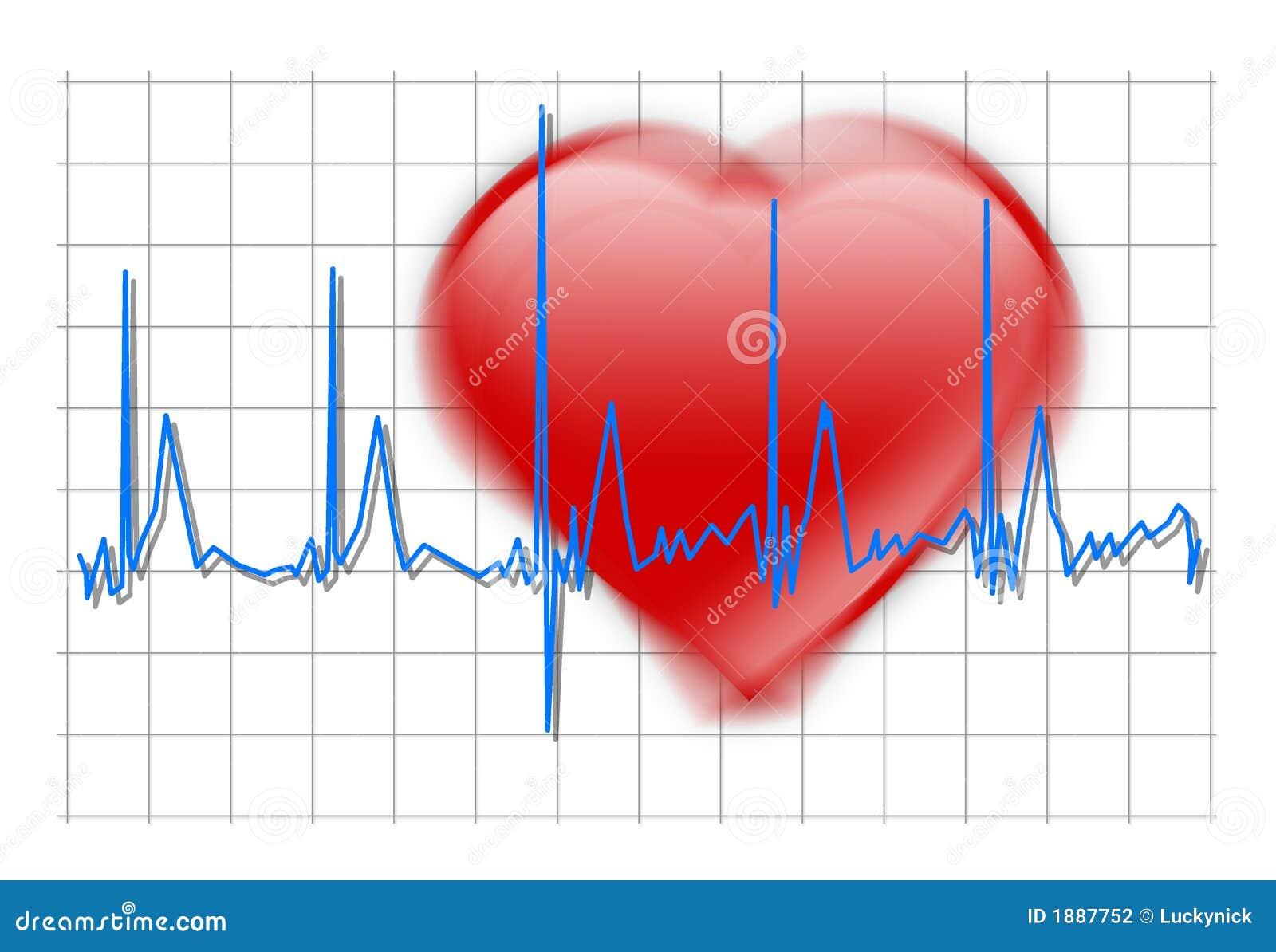 Agitando a batida de coração