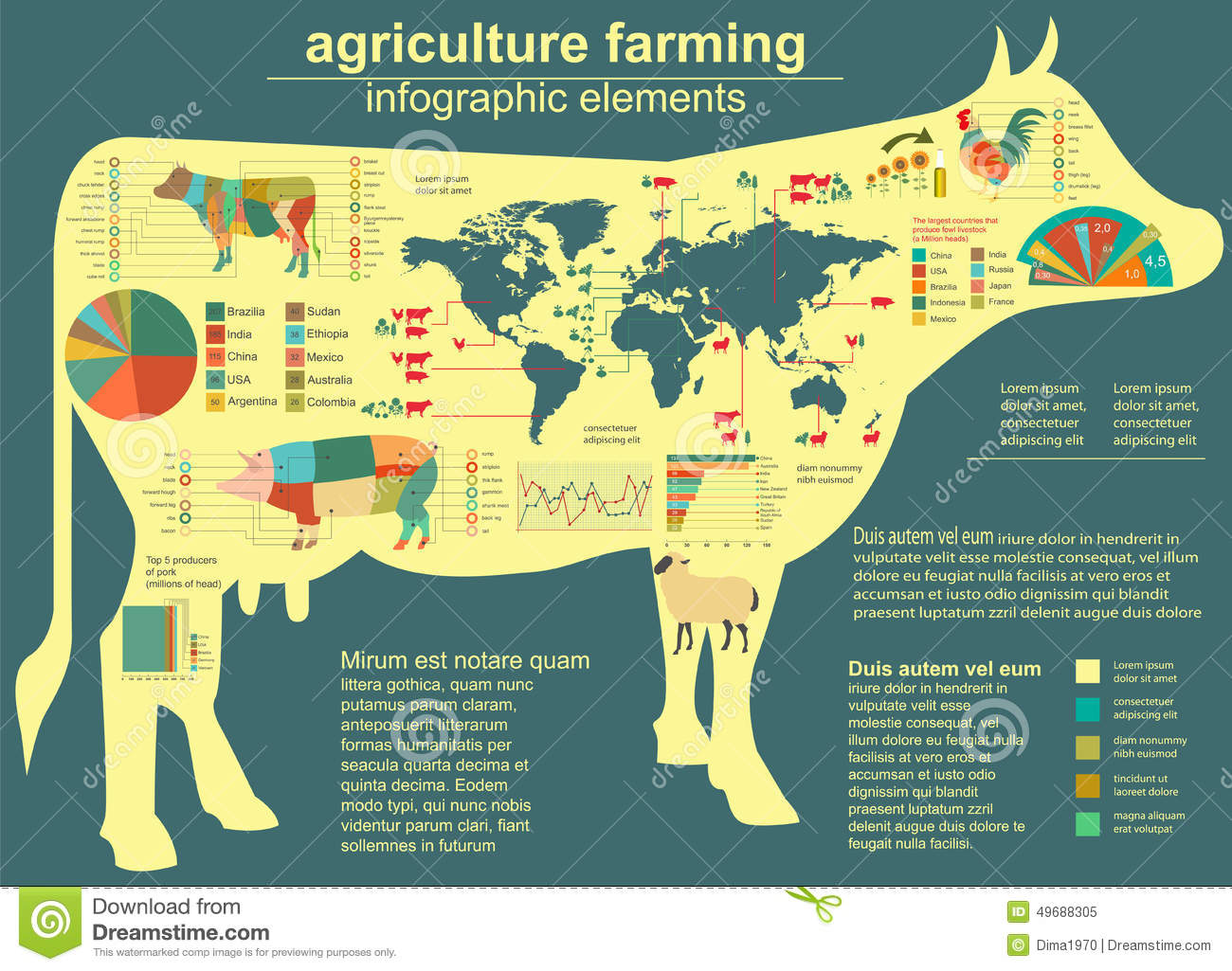 information on pig farming Find this pin and more on livestock production by agriculture101 fast facts about pigs see more check out adventures in pig farming.