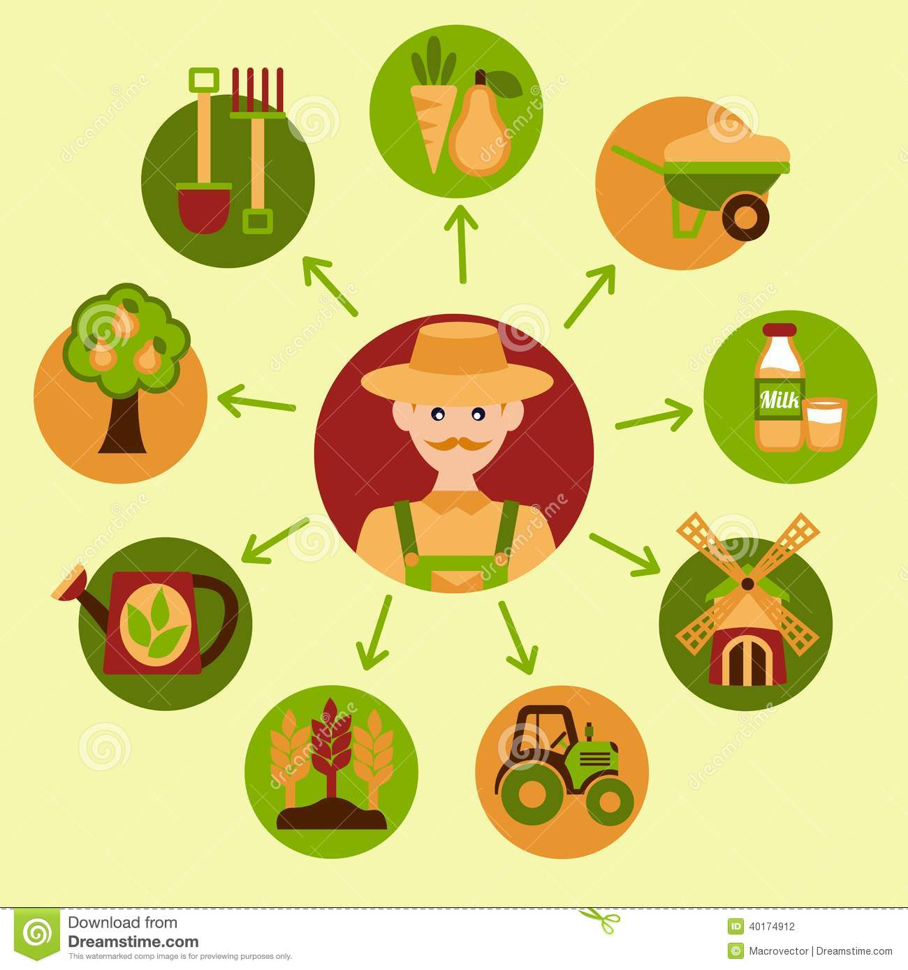 Agriculture Food And Natural Resources Clipart