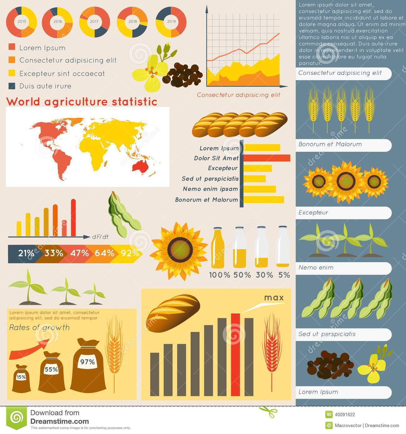 Graphs About Organic Food