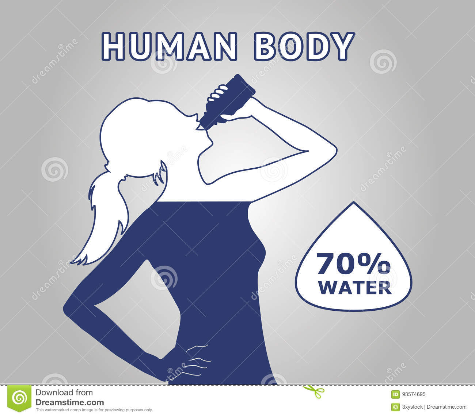 Agua del cuerpo humano