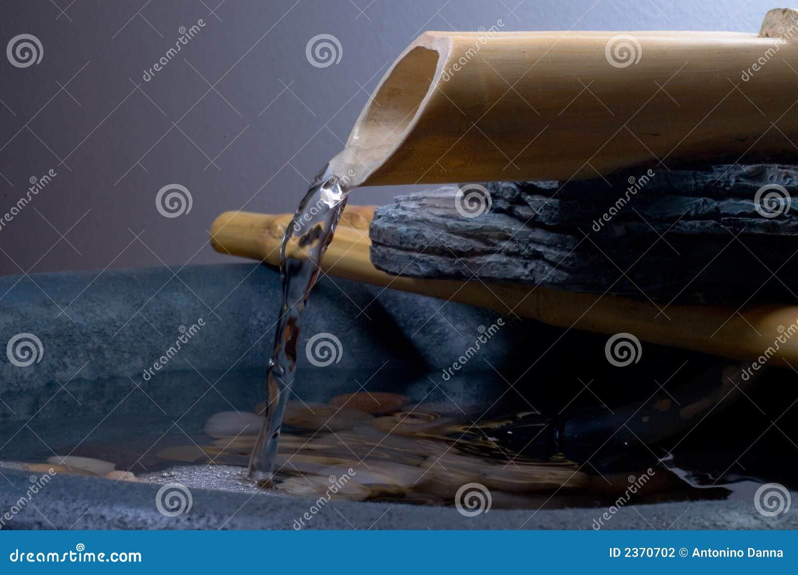 Agua del zen