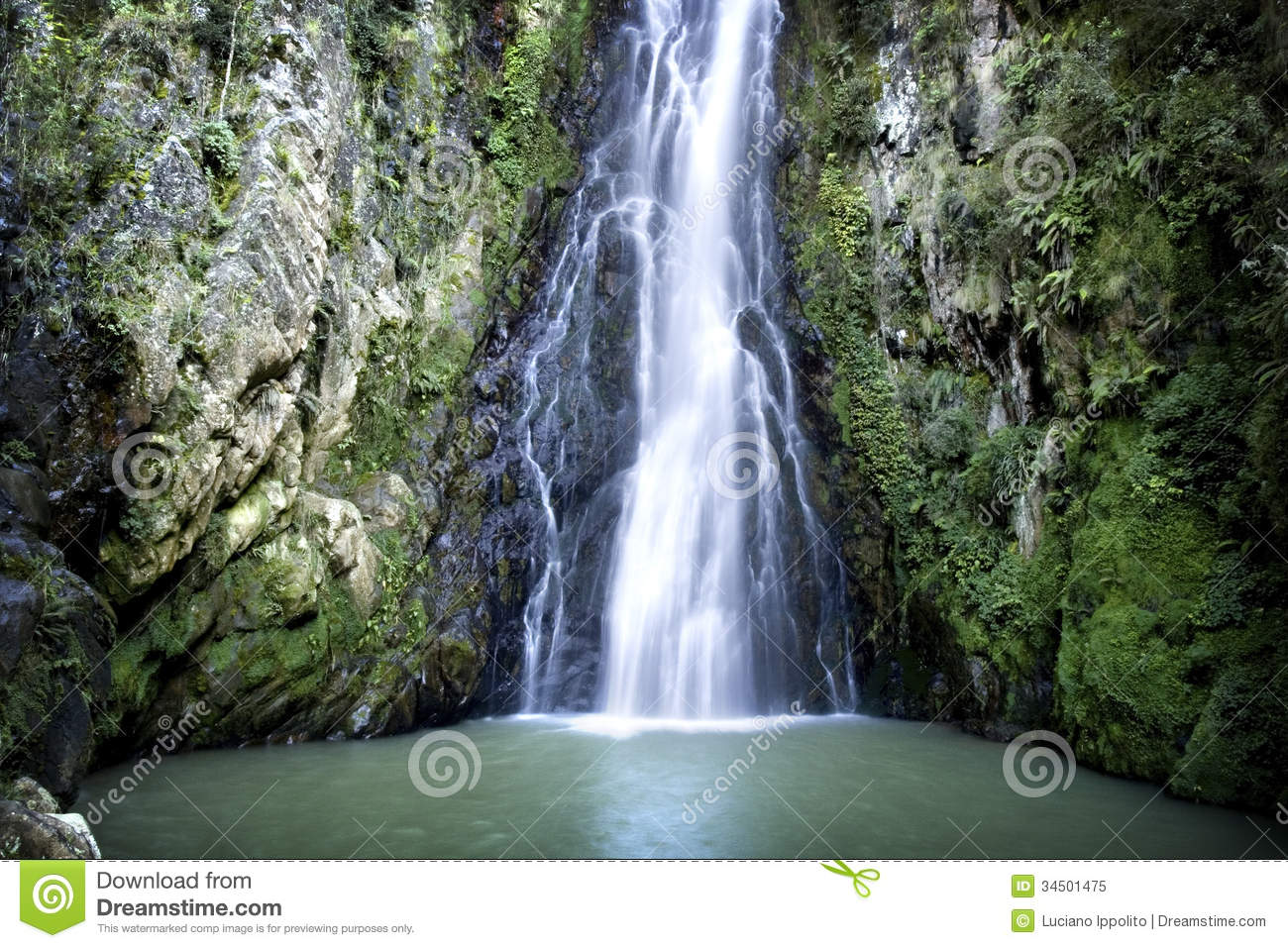 Aguas Blancas Waterfall Royalty Free Stock Photo Image 34501475