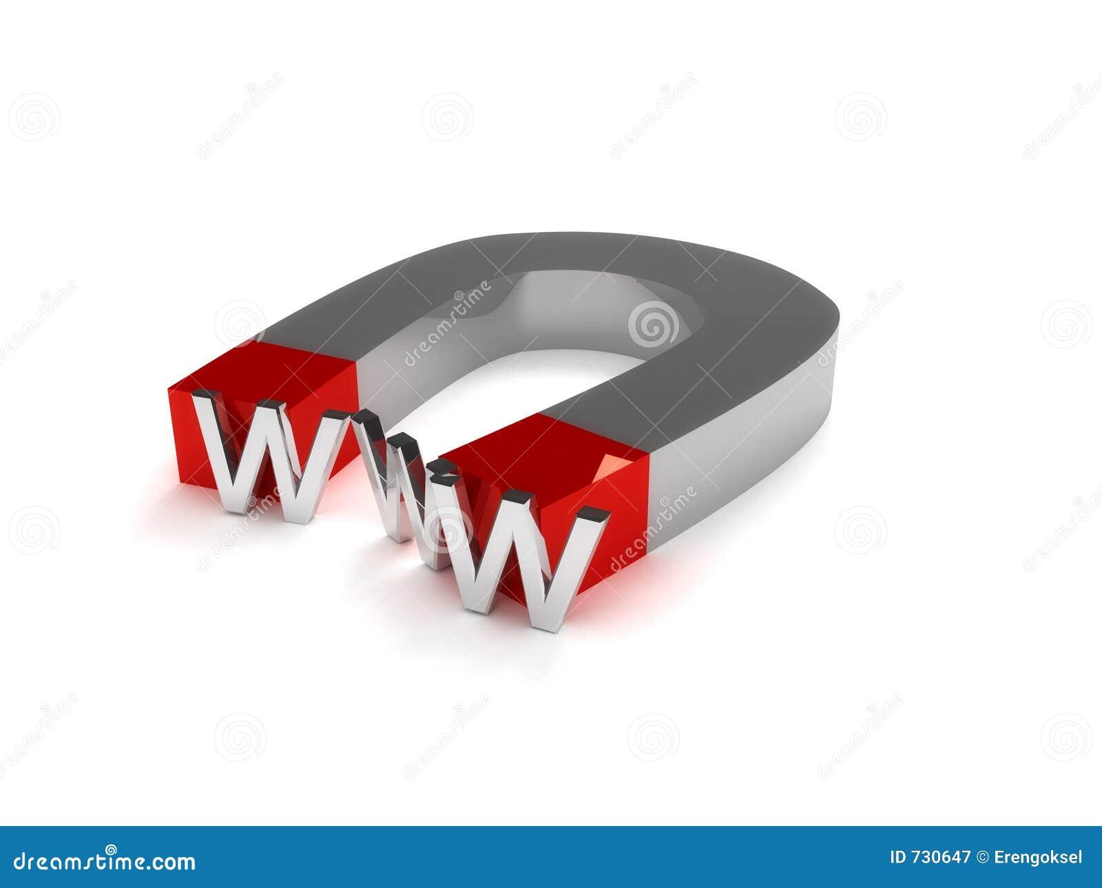Aimant de WWW