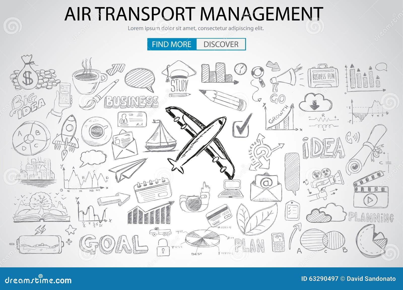 air transport management Air transport management msc course - royal aeronautical society approved, take your career within air transport management to the next level.