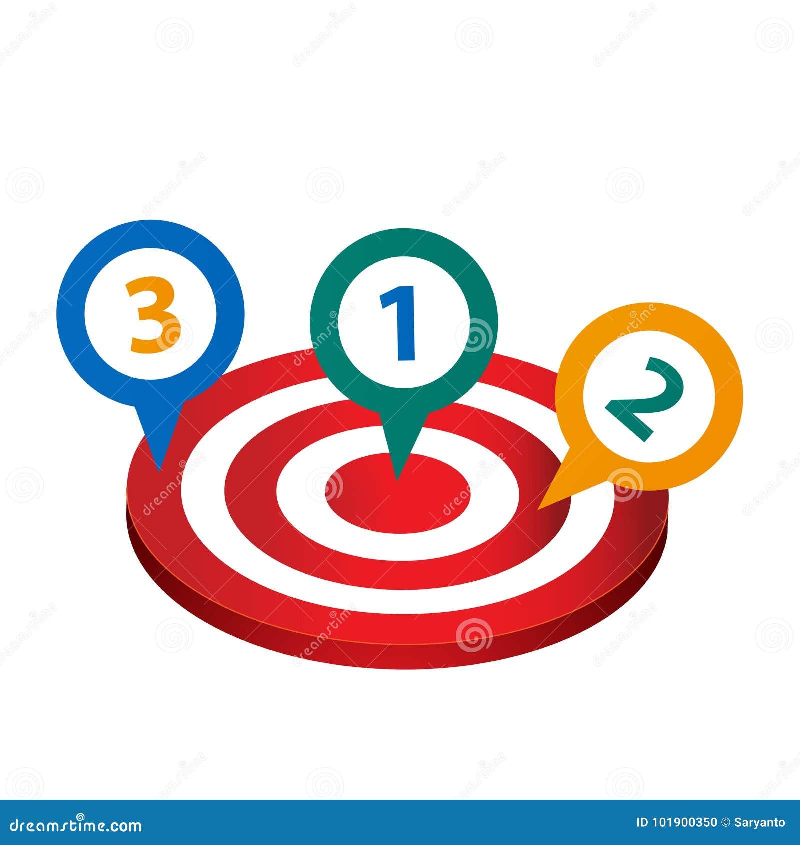 Ajuste dos objetivos, dos objetivos e dos alvos