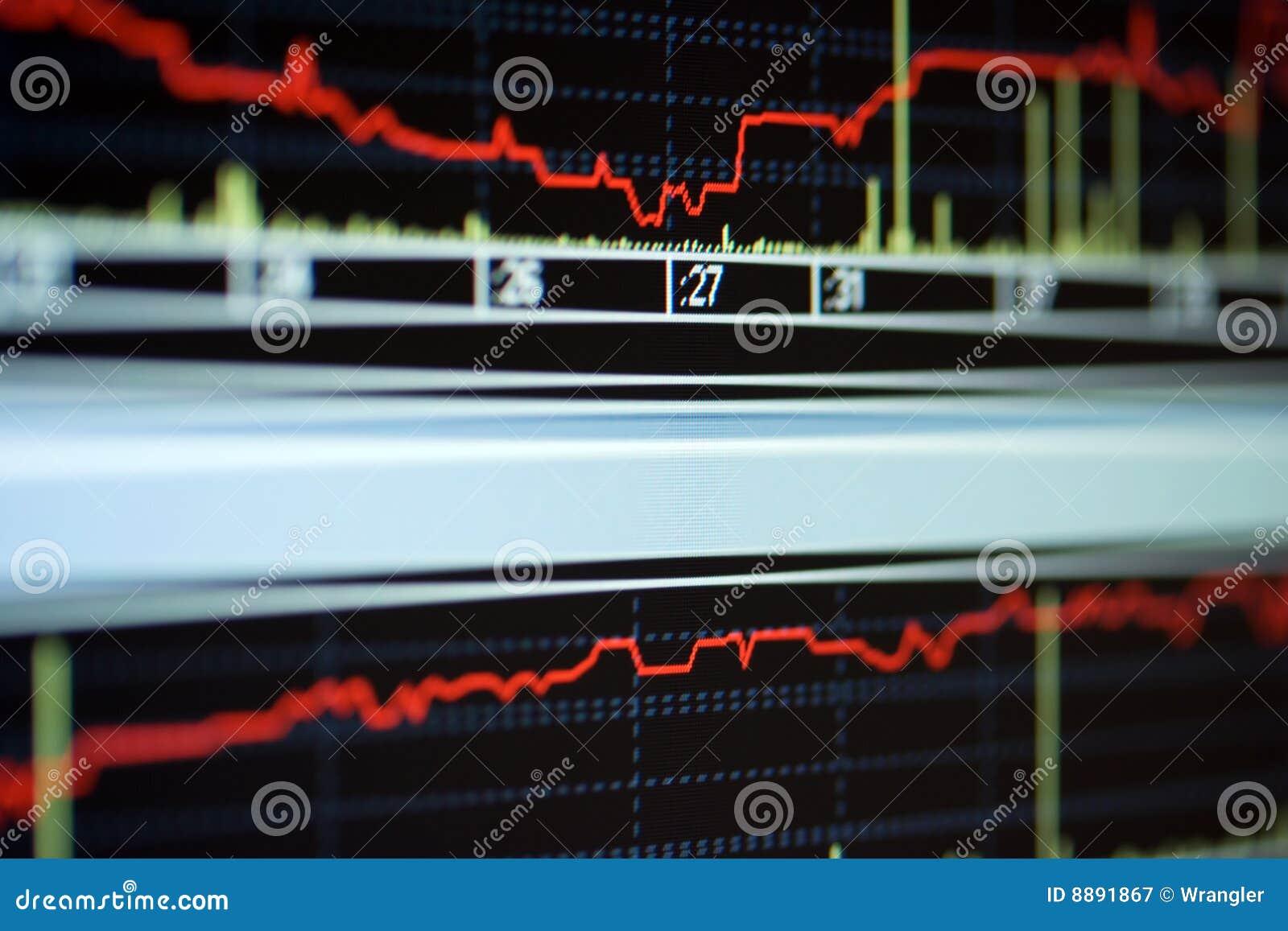 Aktienindexdynamik.