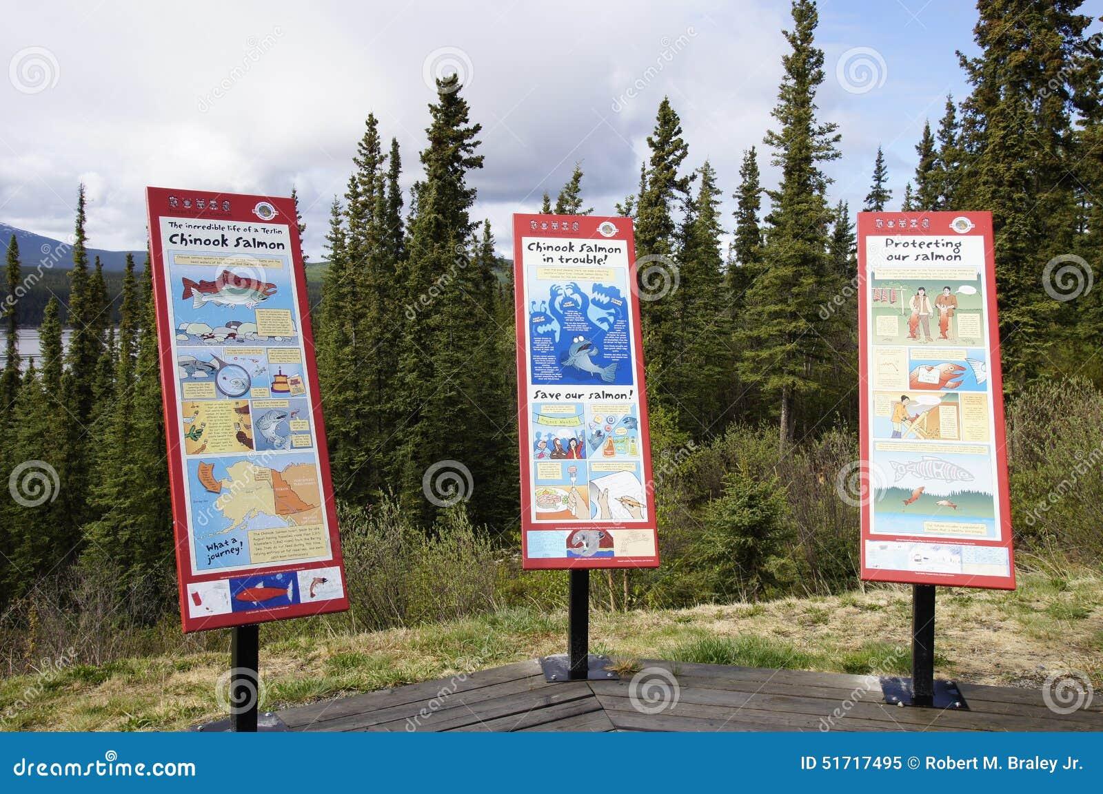 Alaska Highway Canada Information Signs