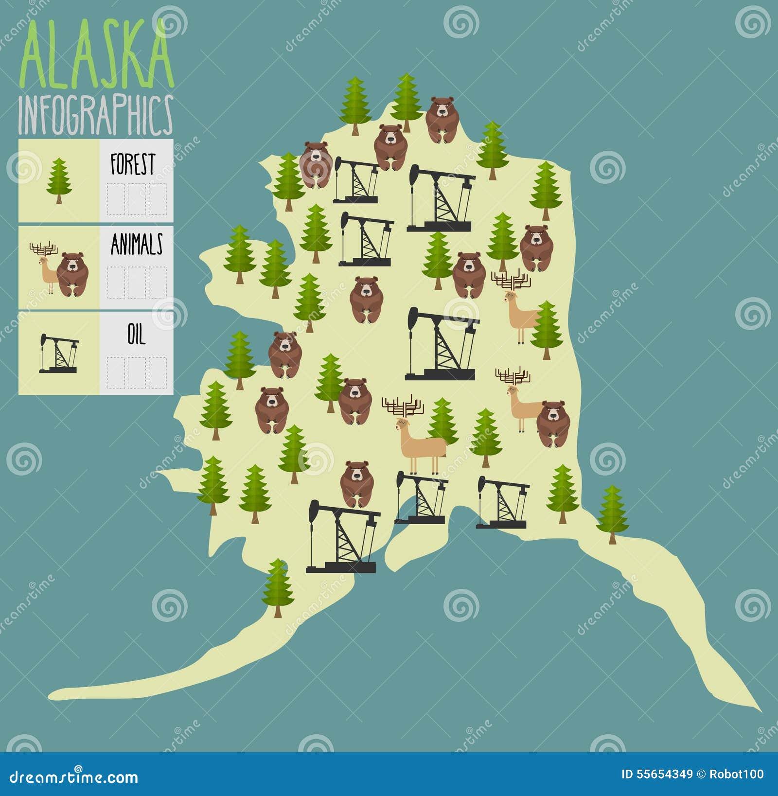 Natural Resources S Alaska Oil