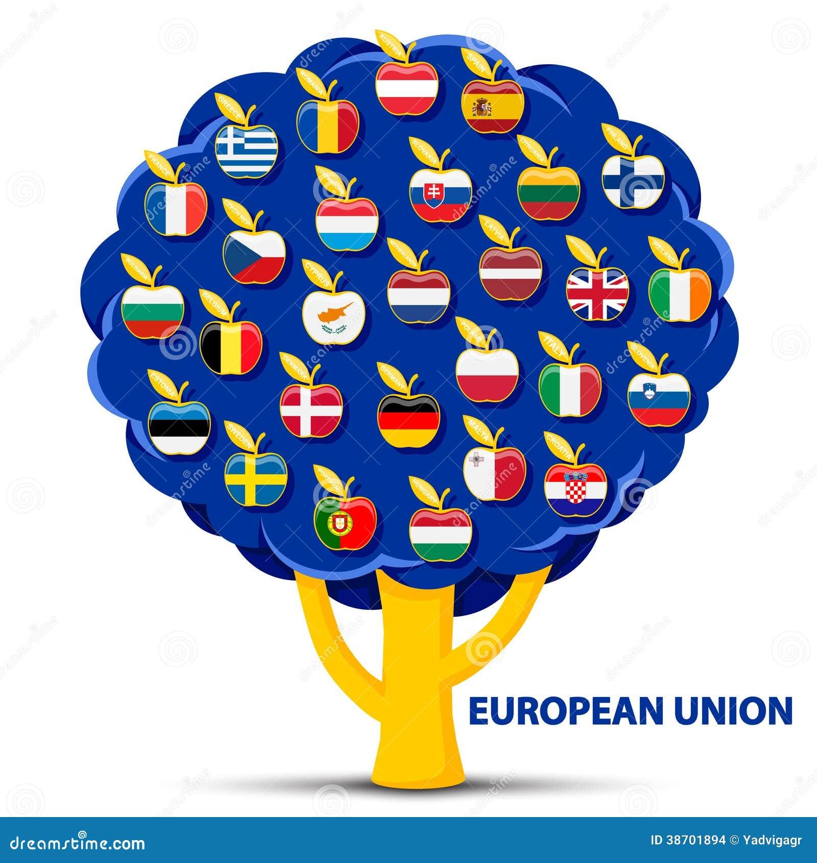 L Europa  per crescere  I 27 Paesi Dell 39unione Europea Cose Per Crescere