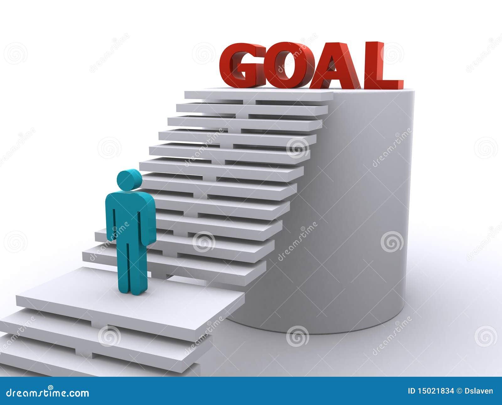 Alcanzar la meta