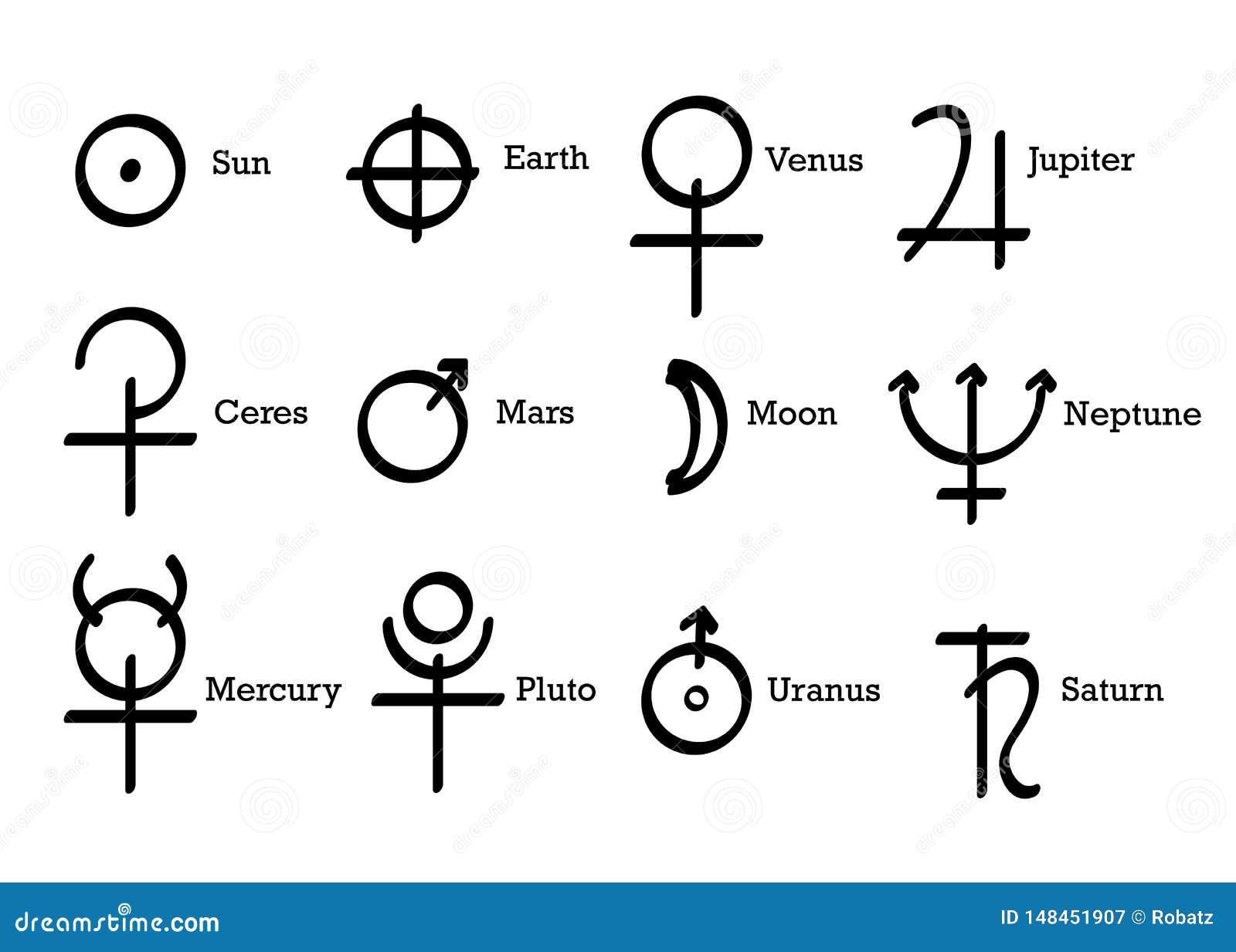 Alchemical symbol ikony ustawiają alchemia elementów piktogram Słońca, ziemi i planet symbole, Astrologiczni Wicca symbole r?ka p