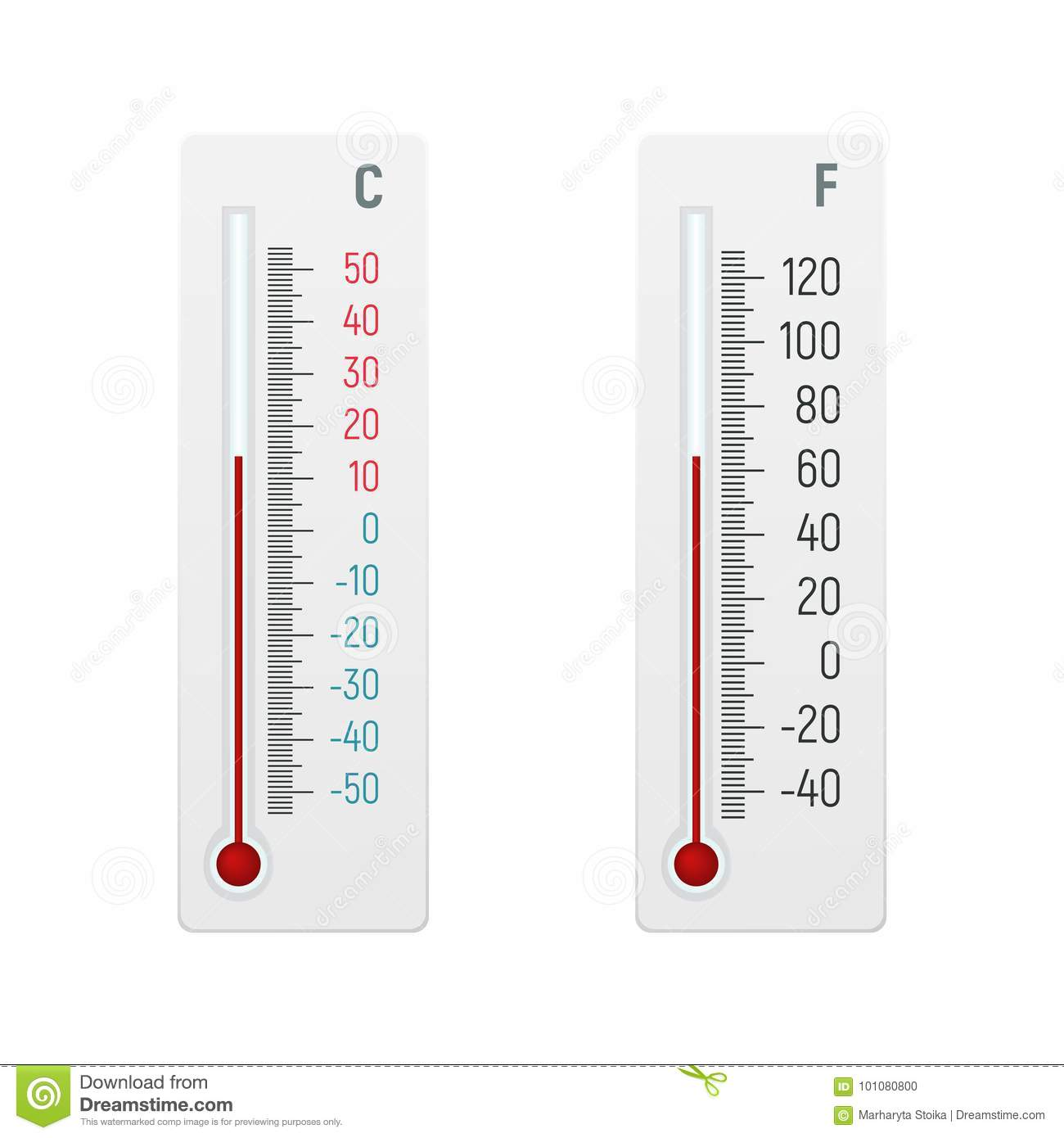 alcohol thermometer in degrees celsius and fahrenheit stock vector