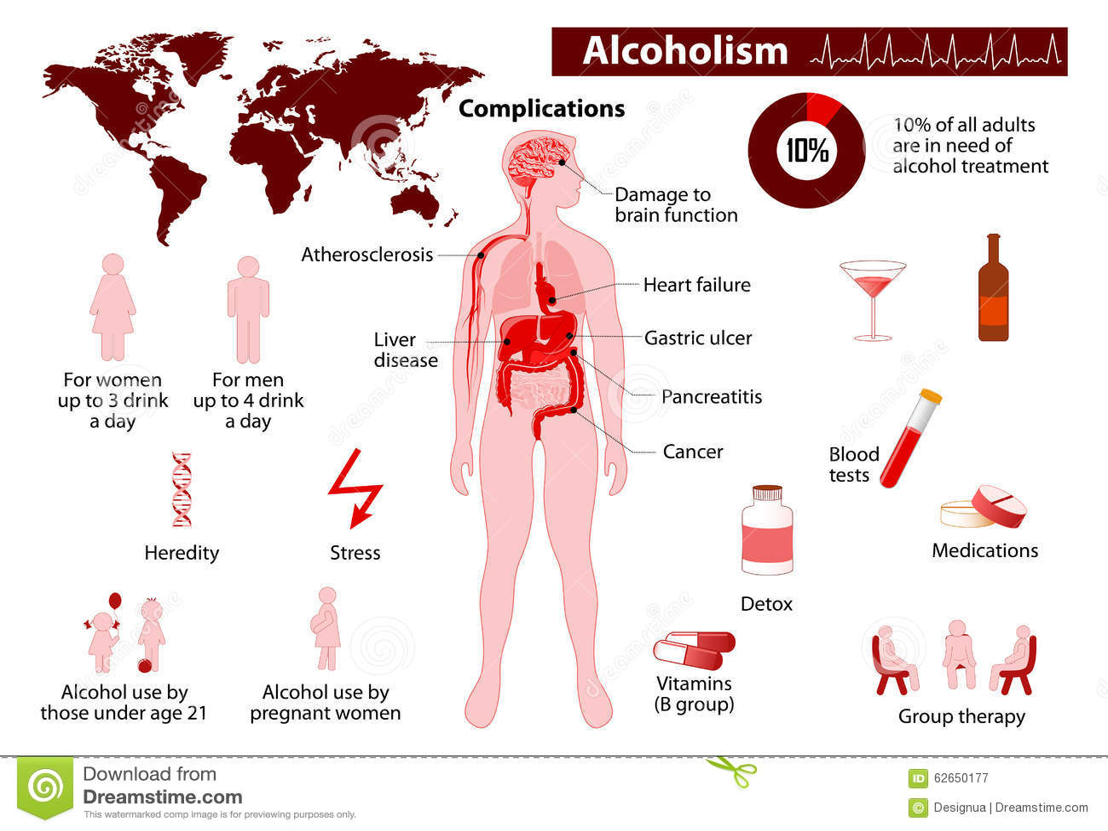 Image result for alcoholism cancer