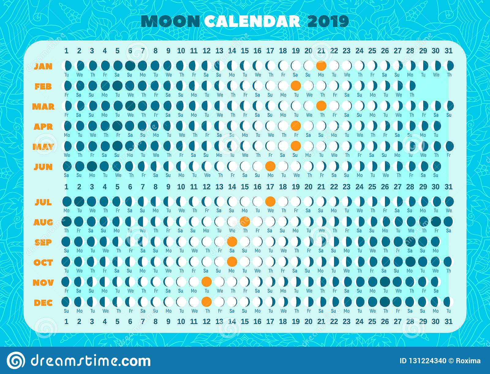 Simboli Luna Calendario.Alendar Delle Fasi Lunari Per Ogni Giorno Illustrazione