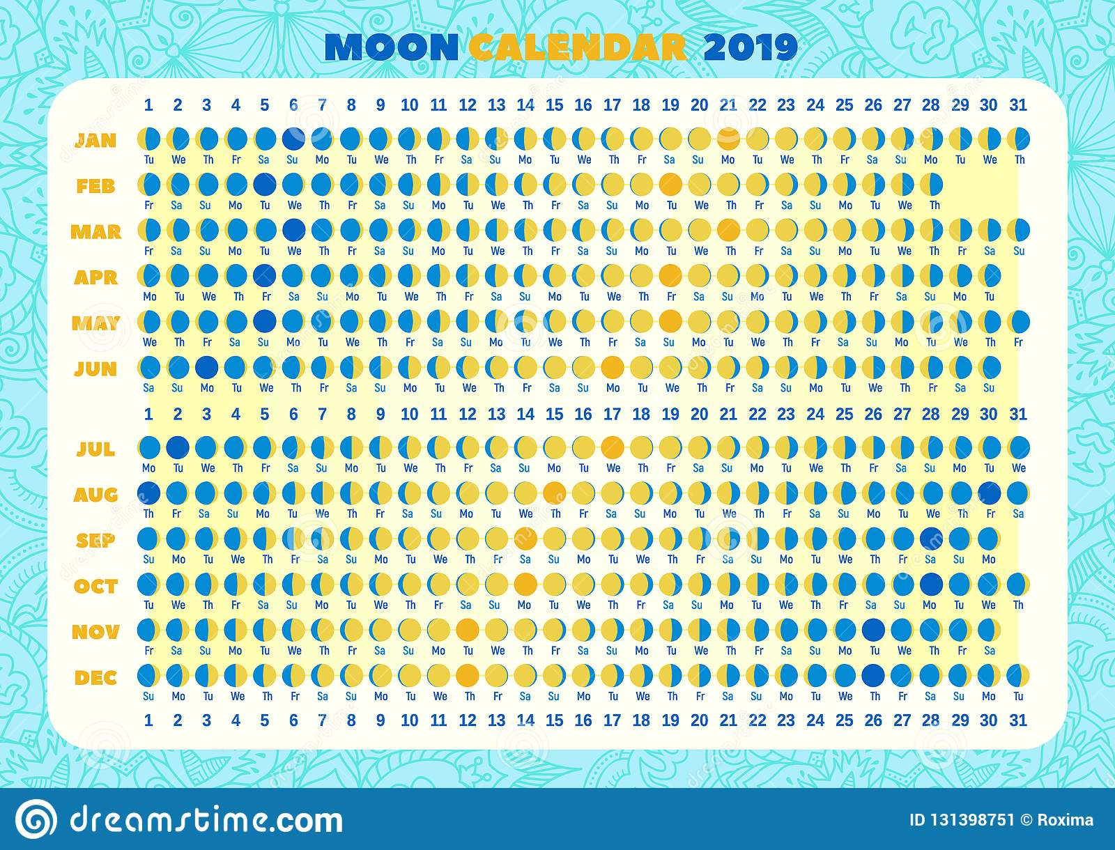 Alendar Of Moon Phases For Each Day Stock Vector - Illustration of