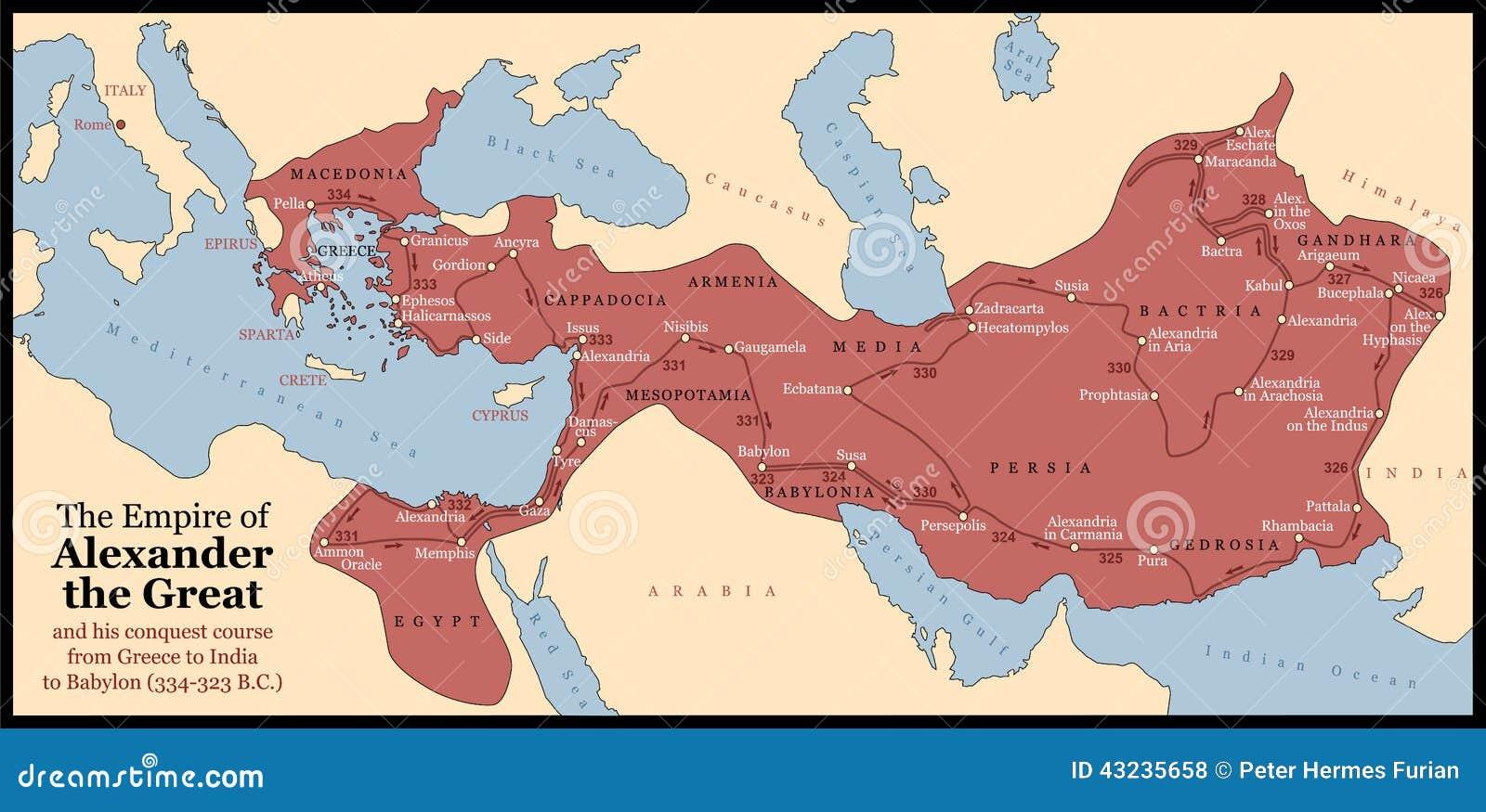 Alexandre le grand empire