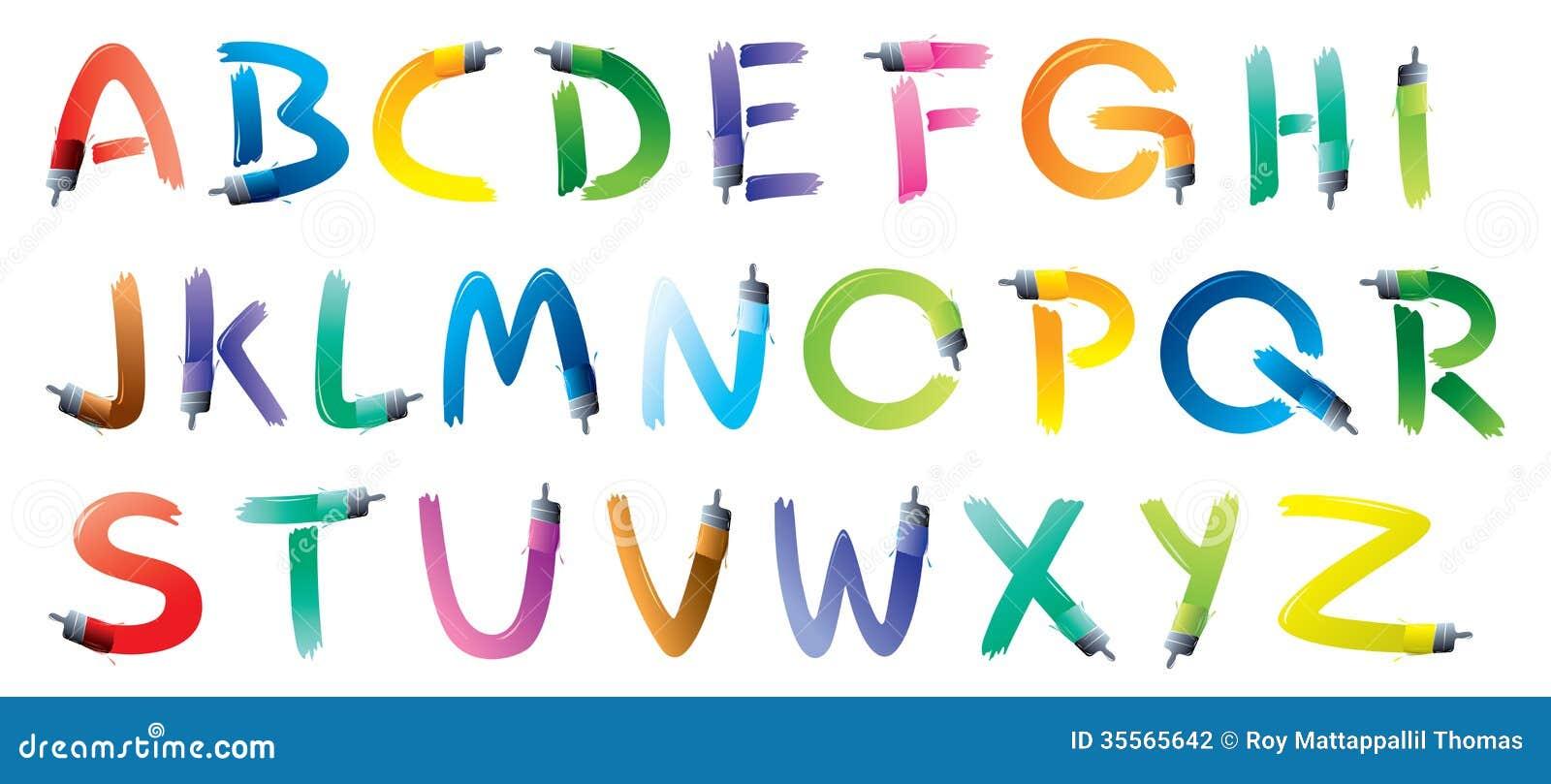 Alfabeto de la brocha