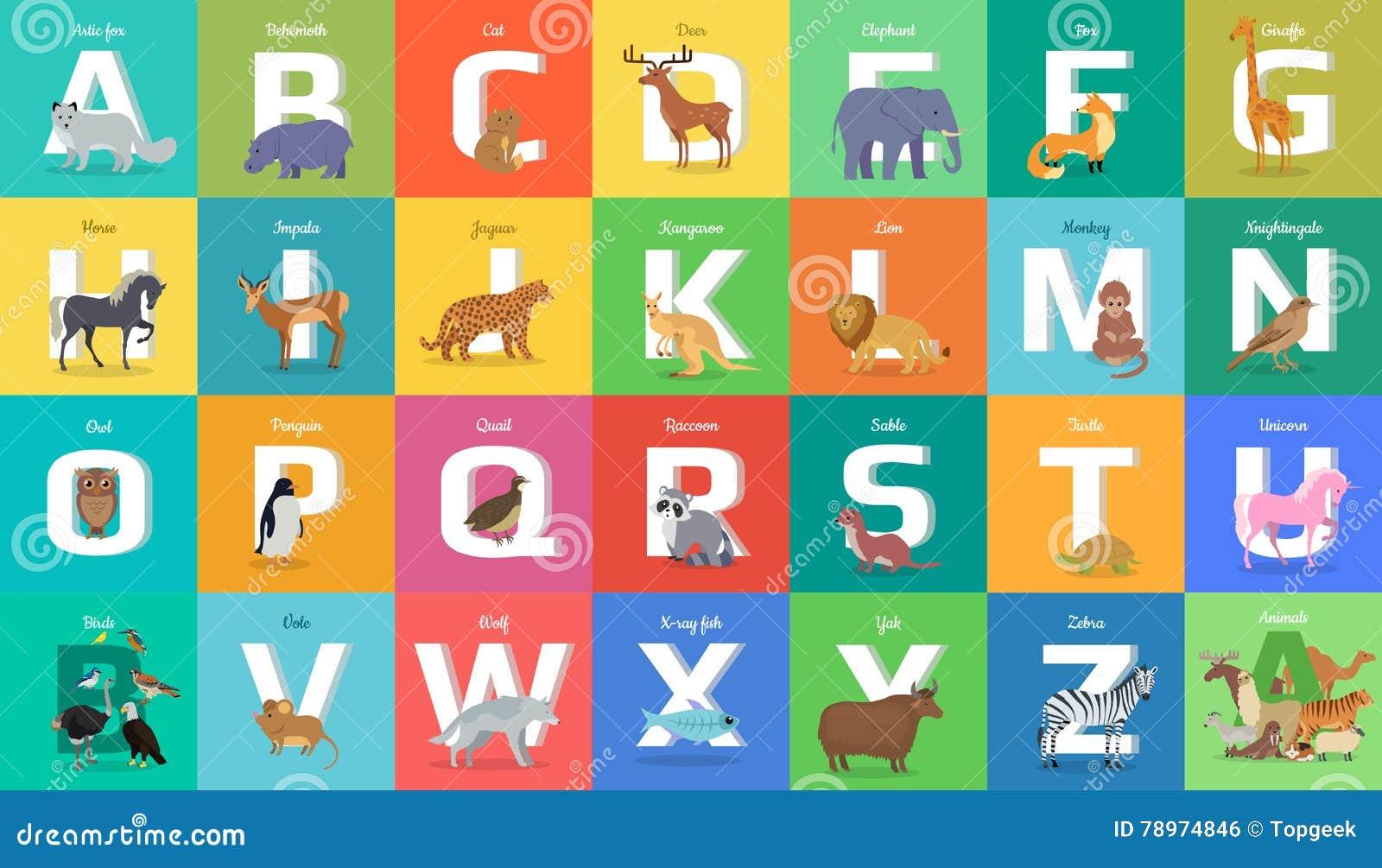 Alfabeto de los animales Letra de A a Z