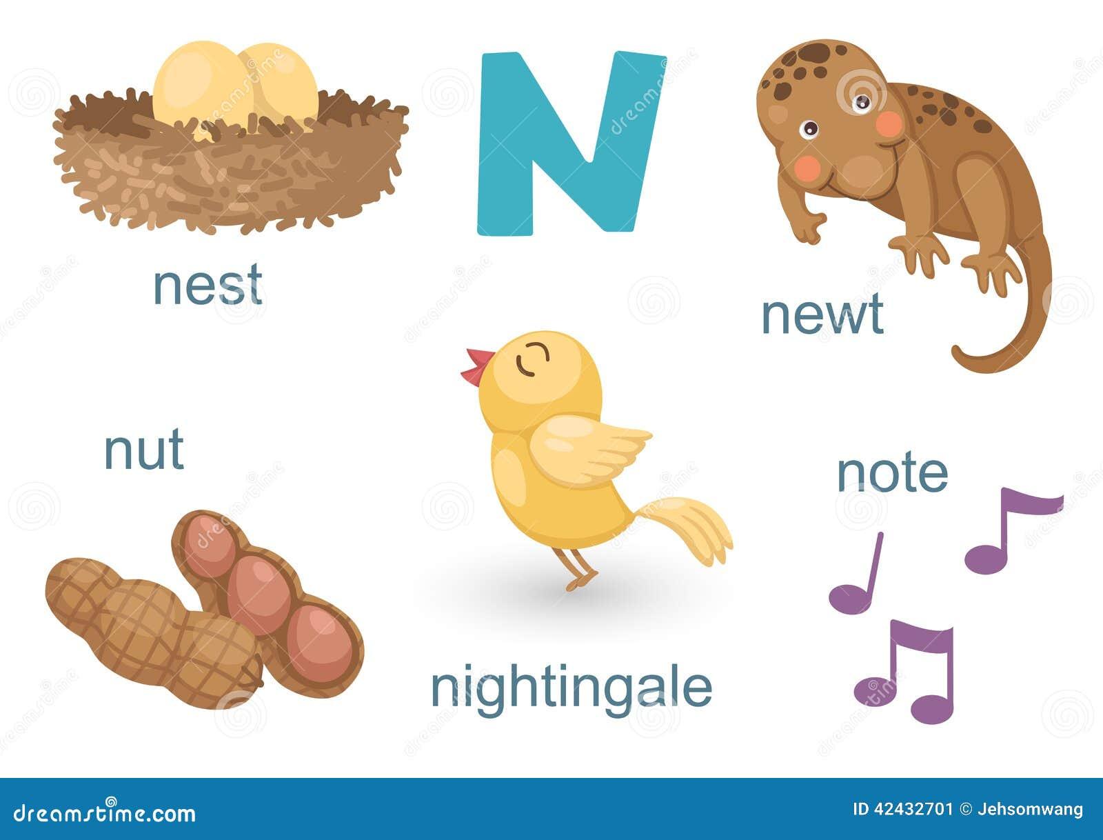 Alfabeto N