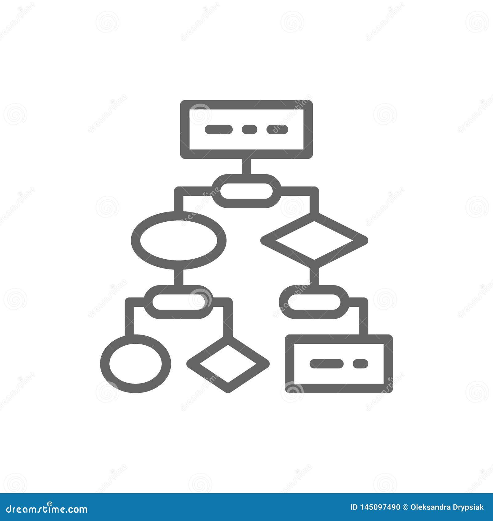 Algoritmo, codificando esquemas do bloco, linha ?cone do software do api