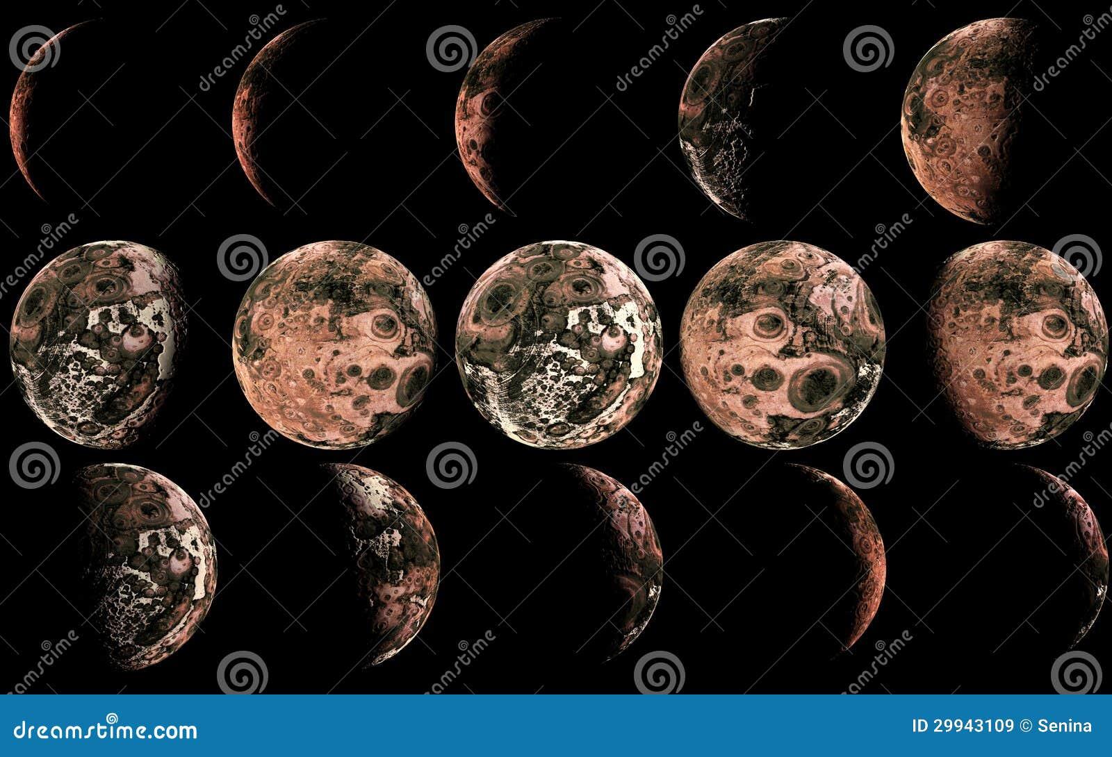 Alien Moon Phases Wallpaper