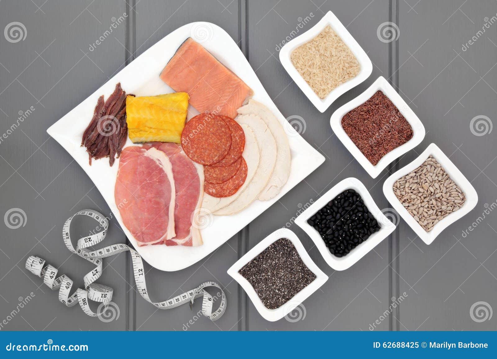 dieta per la nefrite da lupus