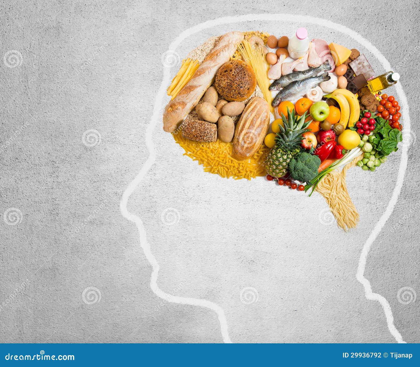 Alimento para o pensamento