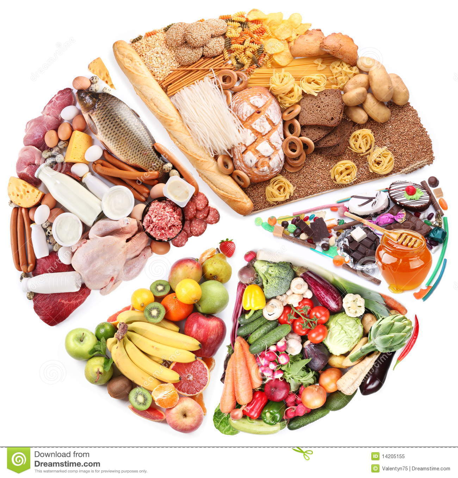 Alimento para uma dieta equilibrada