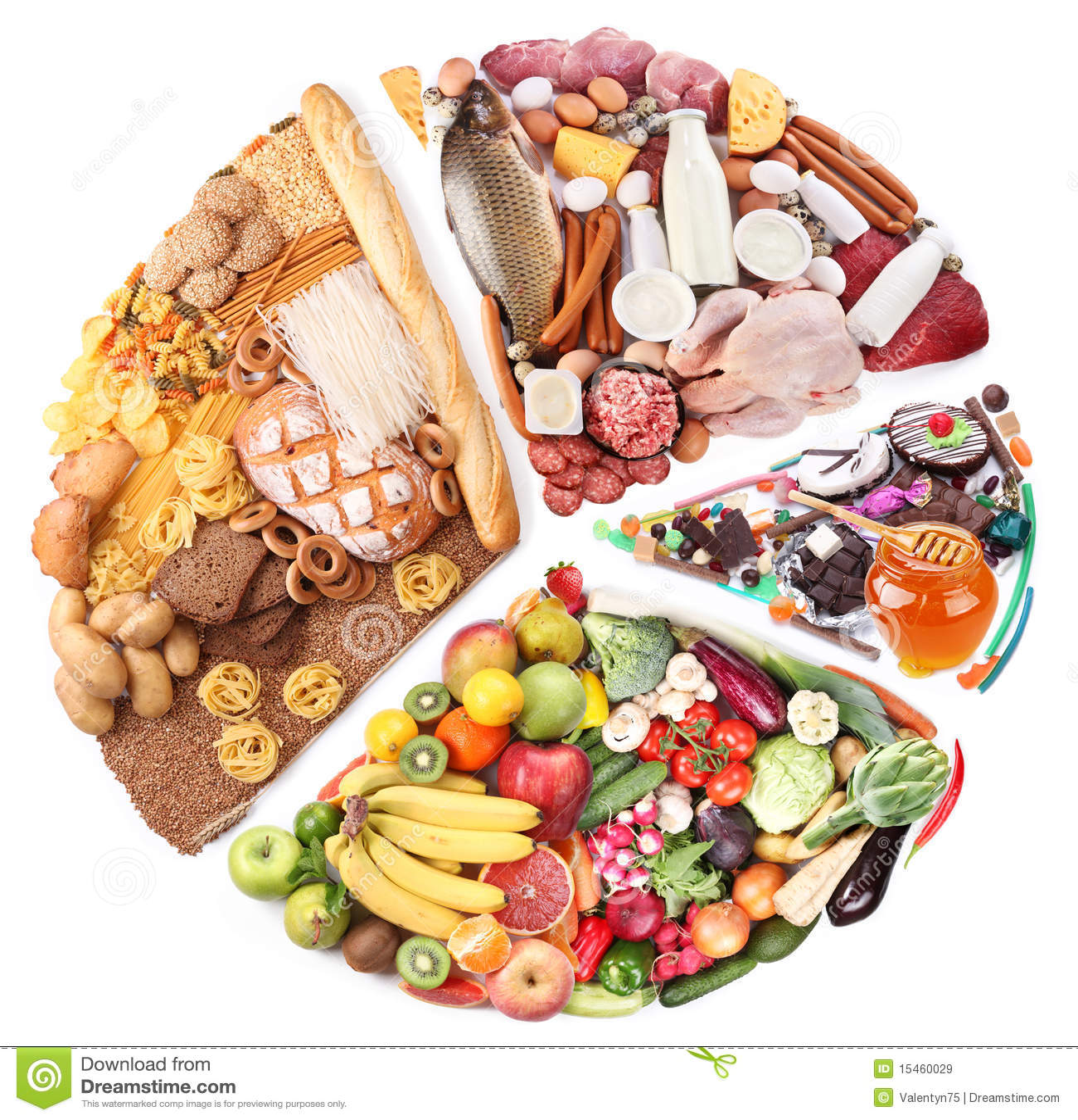 dieta de forma