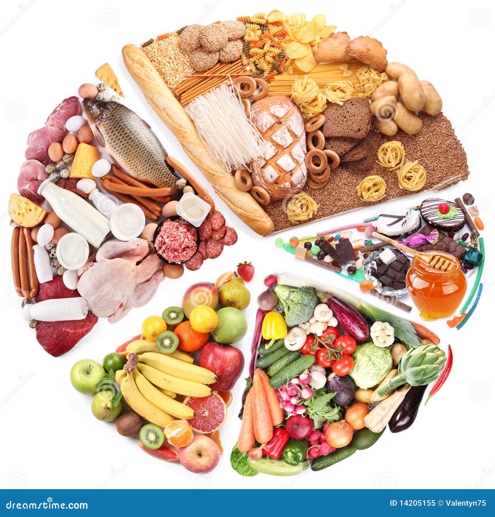Alimento para una dieta equilibrada