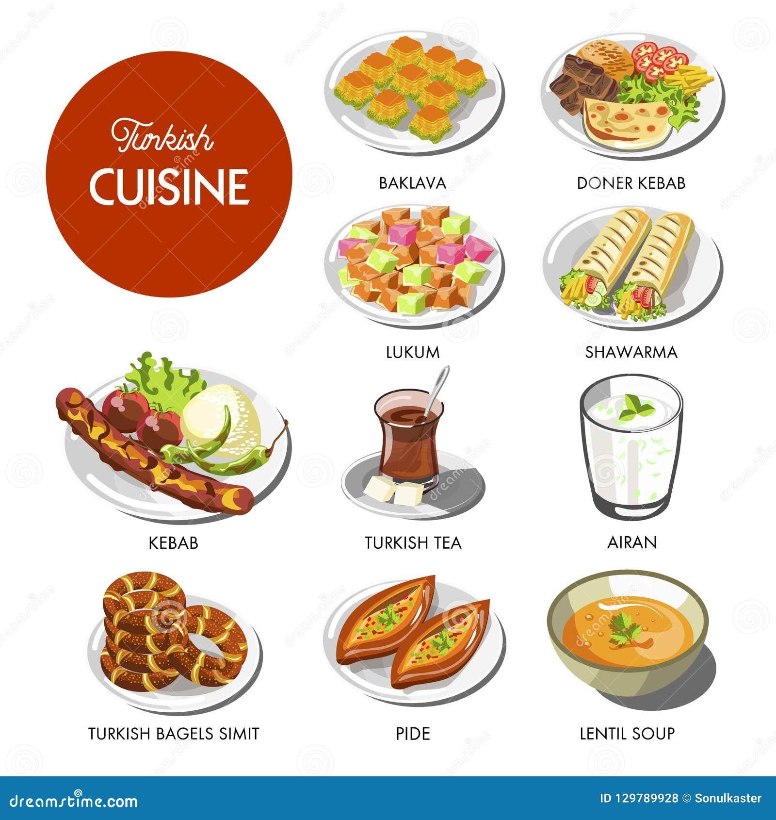 Alimento Turco Di Cucina E Piatti Tradizionali Illustrazione ...