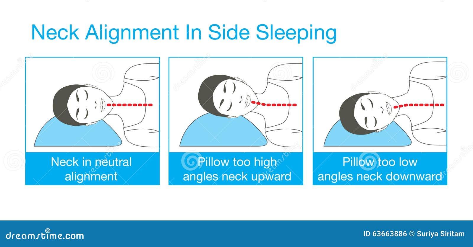 Alineación del cuello en dormir lateral