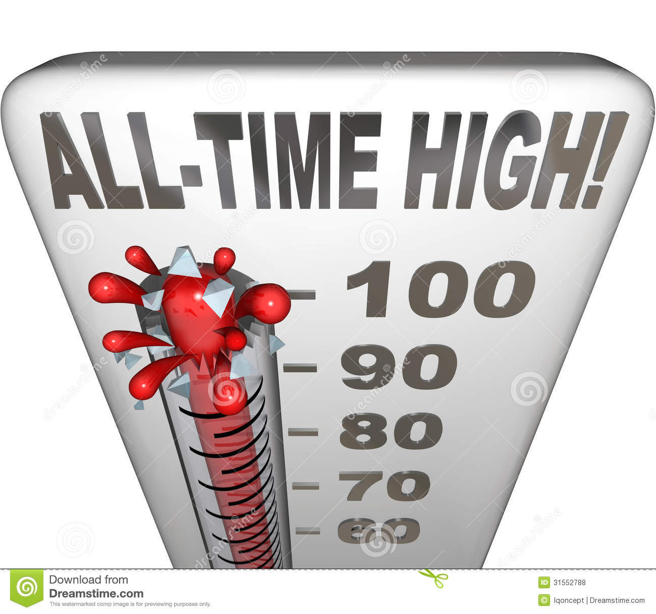 All-Time High Record Breaker Thermometer Hot Heat Score ...