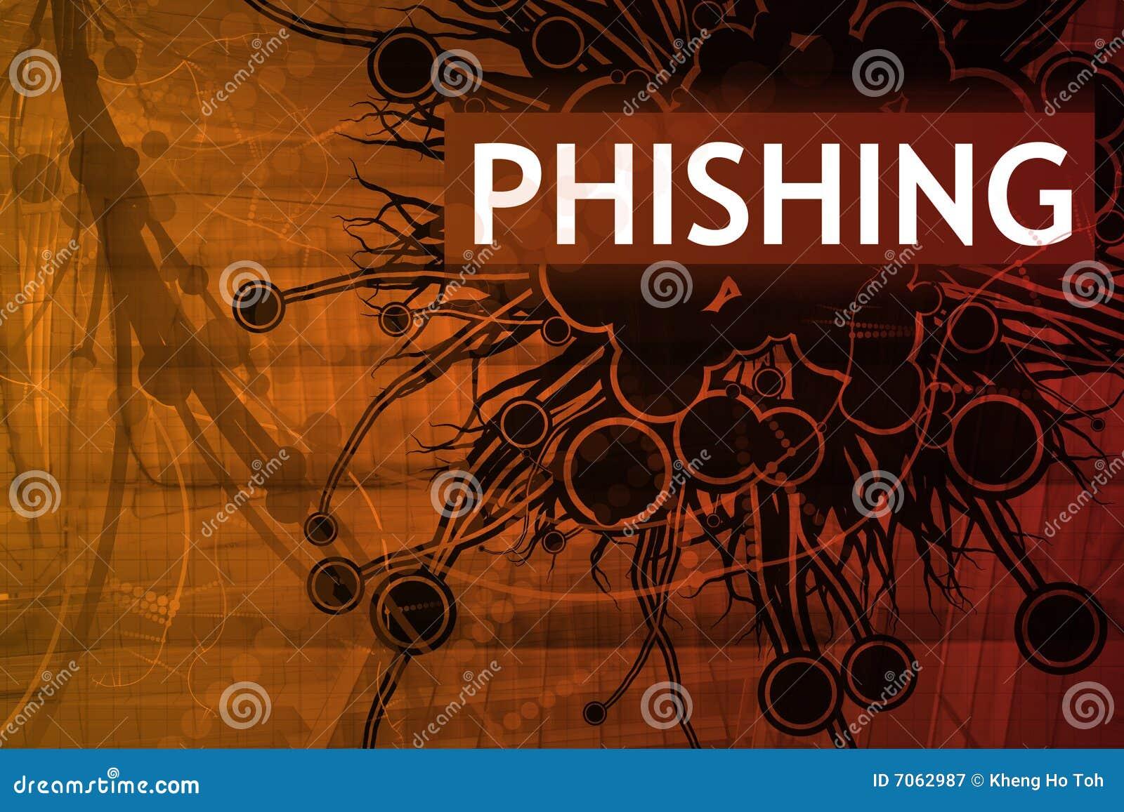 Allarme di obbligazione di Phishing
