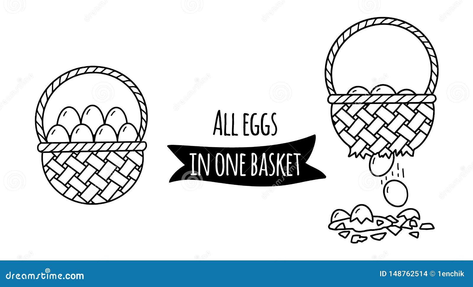 Alle eieren in één mand: mand met eieren en verbrijzeling van hen als illustratie van idee van financiële risico s